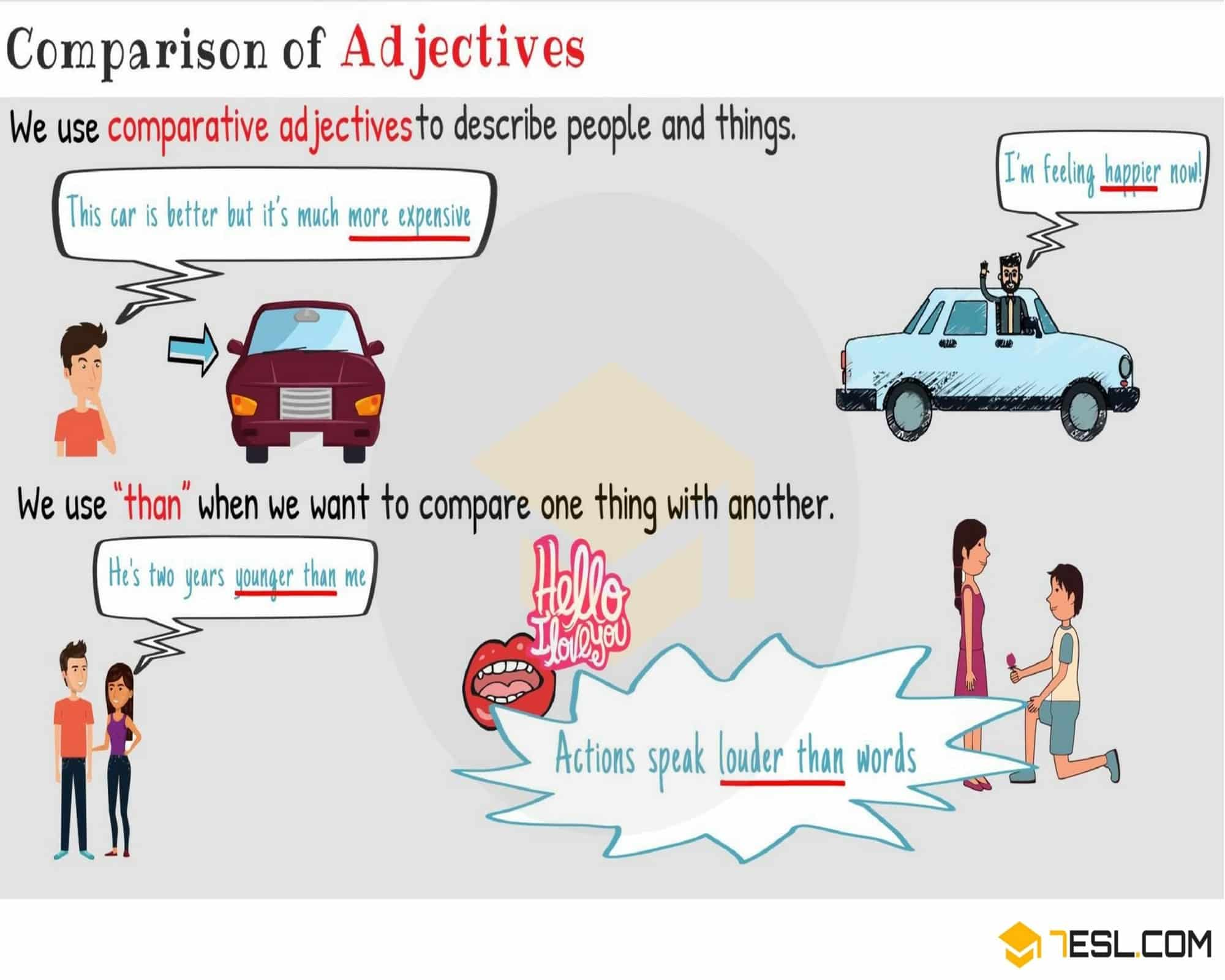 Comparative Adjectives Definition Rules Amp Useful Examples