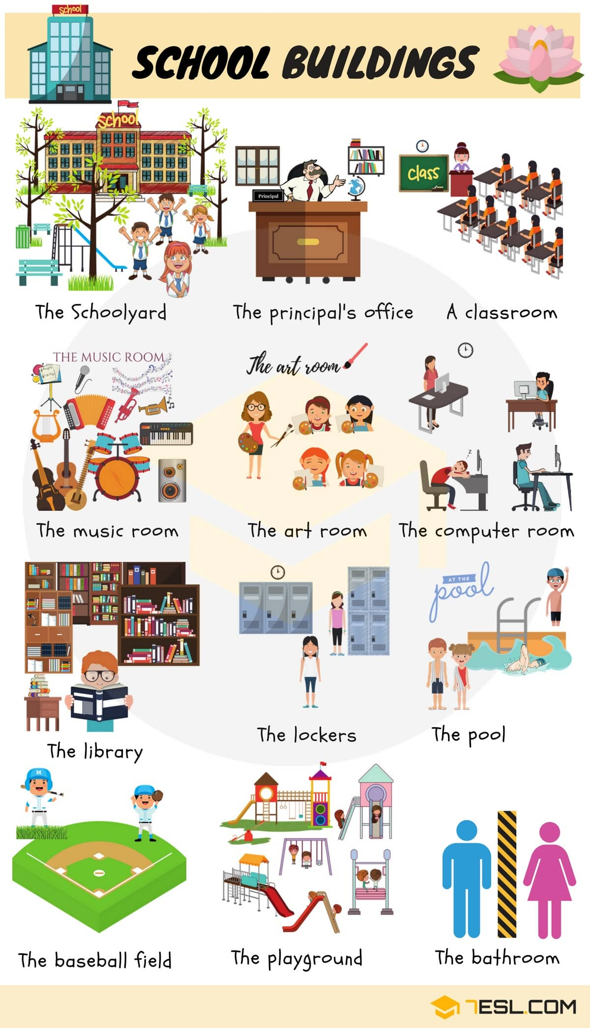 School Vocabulary Words School Objects With Pictures