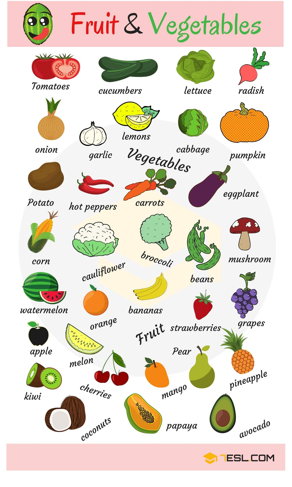 Fruits And Vegetables List English Names And Pictures