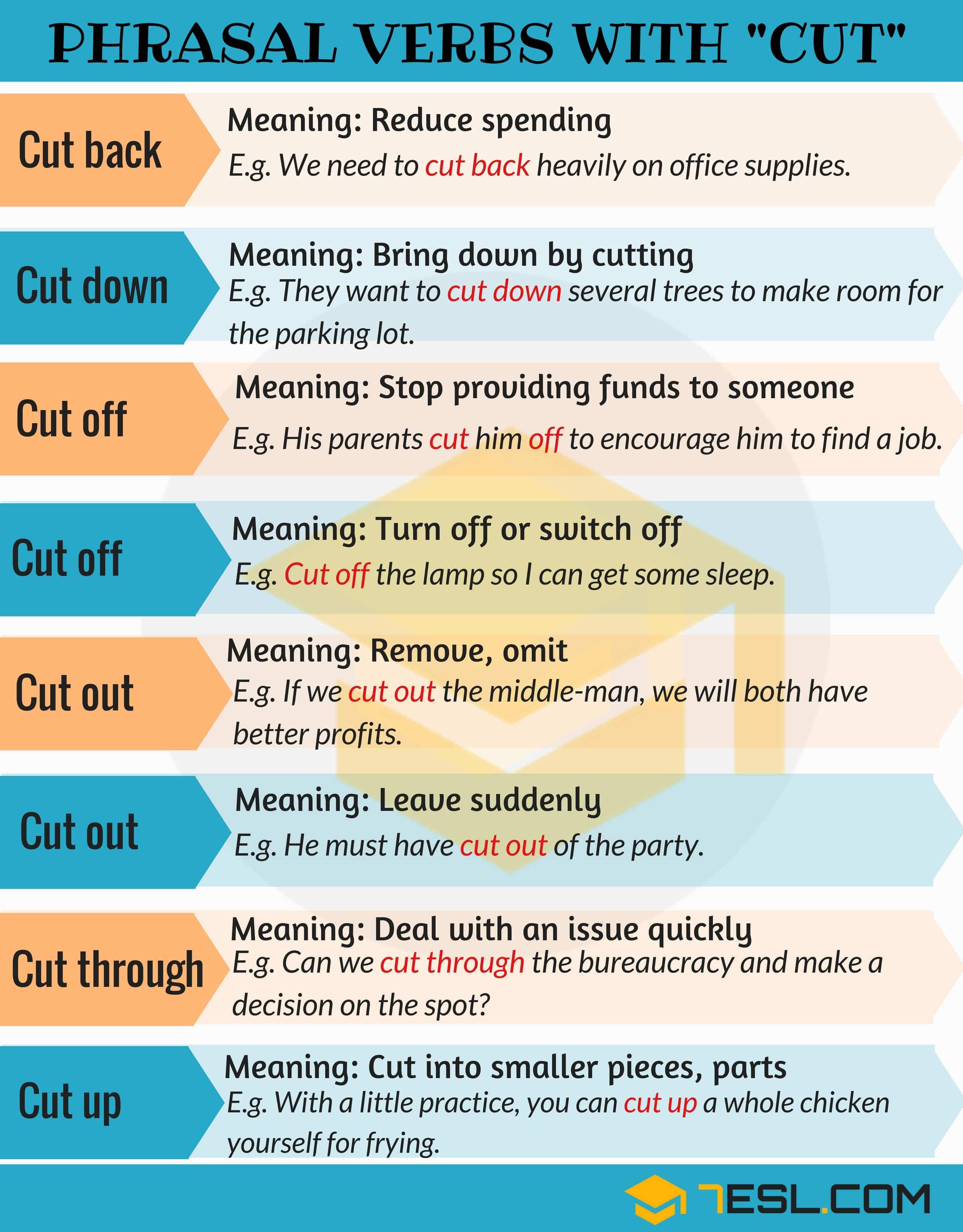 Phrasal Verbs With Cut Cut Up Cut Down Cut Off Cut Out