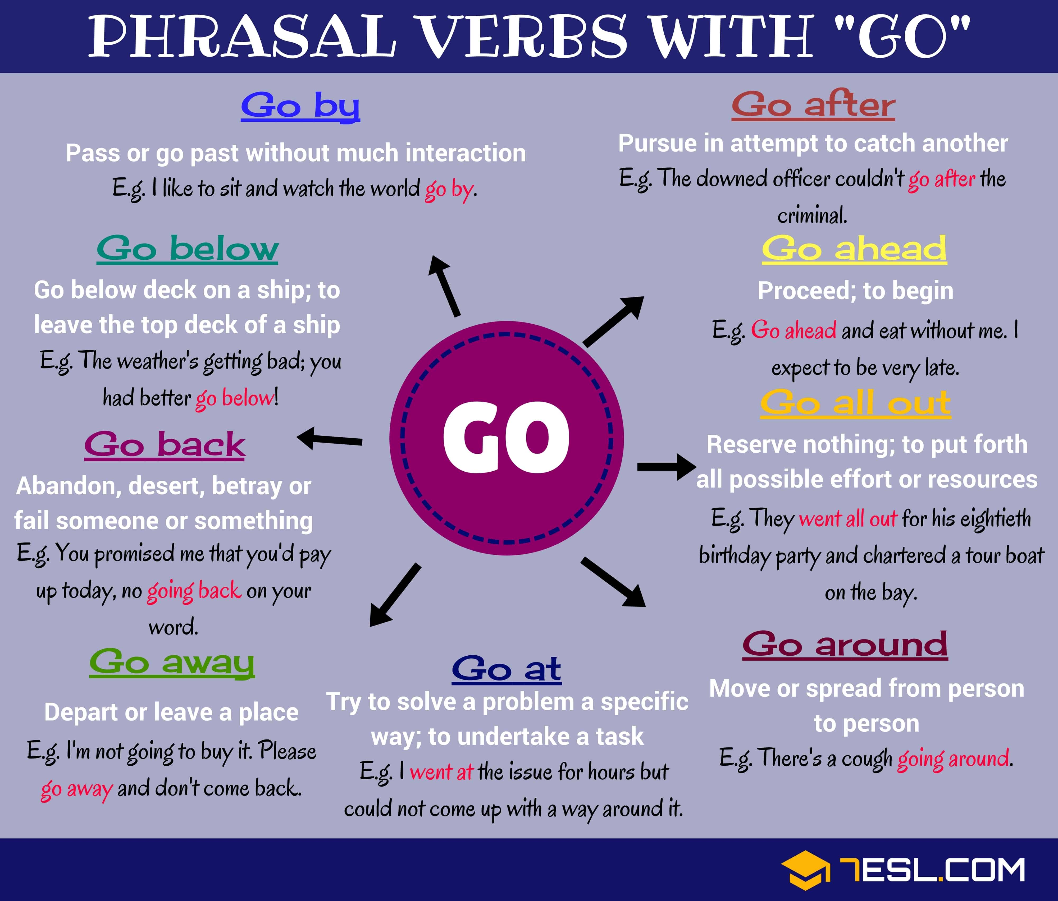 86 Useful Phrasal Verbs With Go With Meaning And Examples