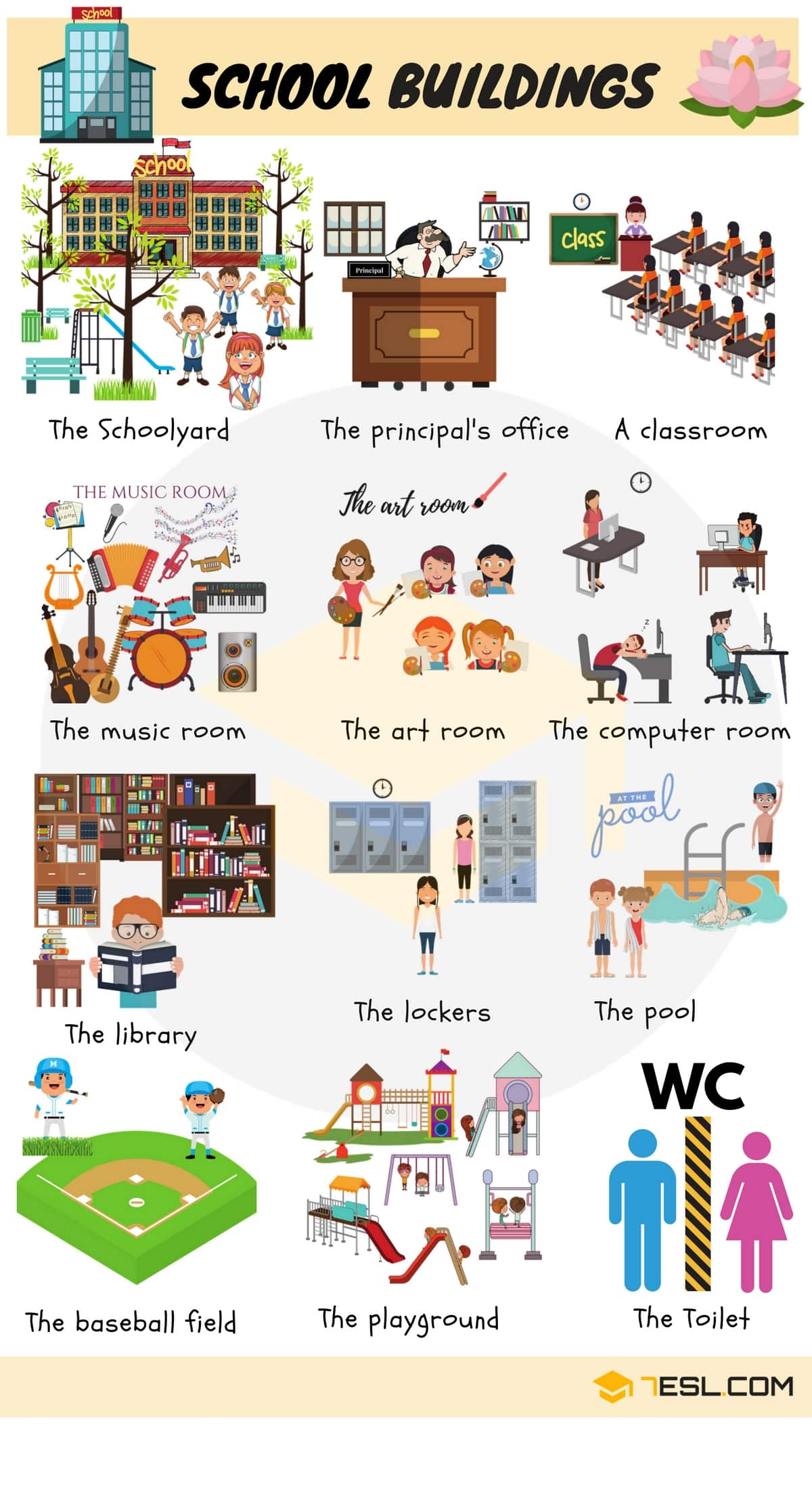 School Buildings Vocabulary In English