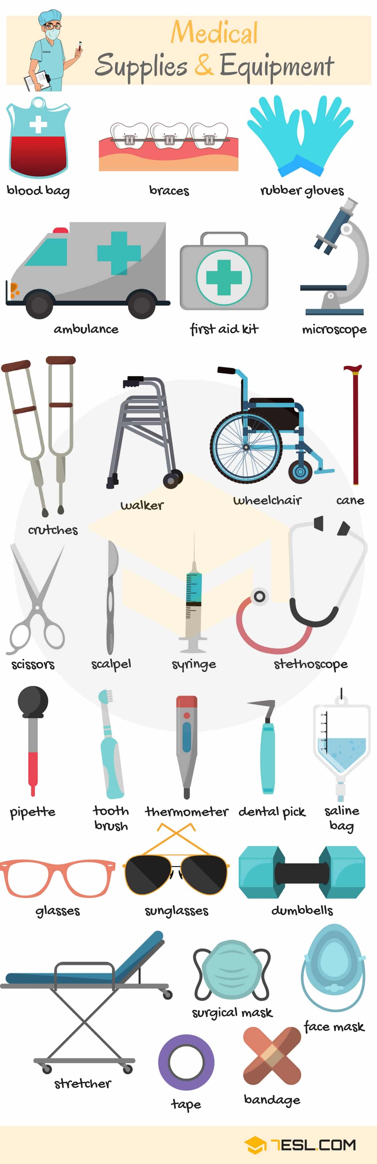 Medical Supplies And Equipment Names In English