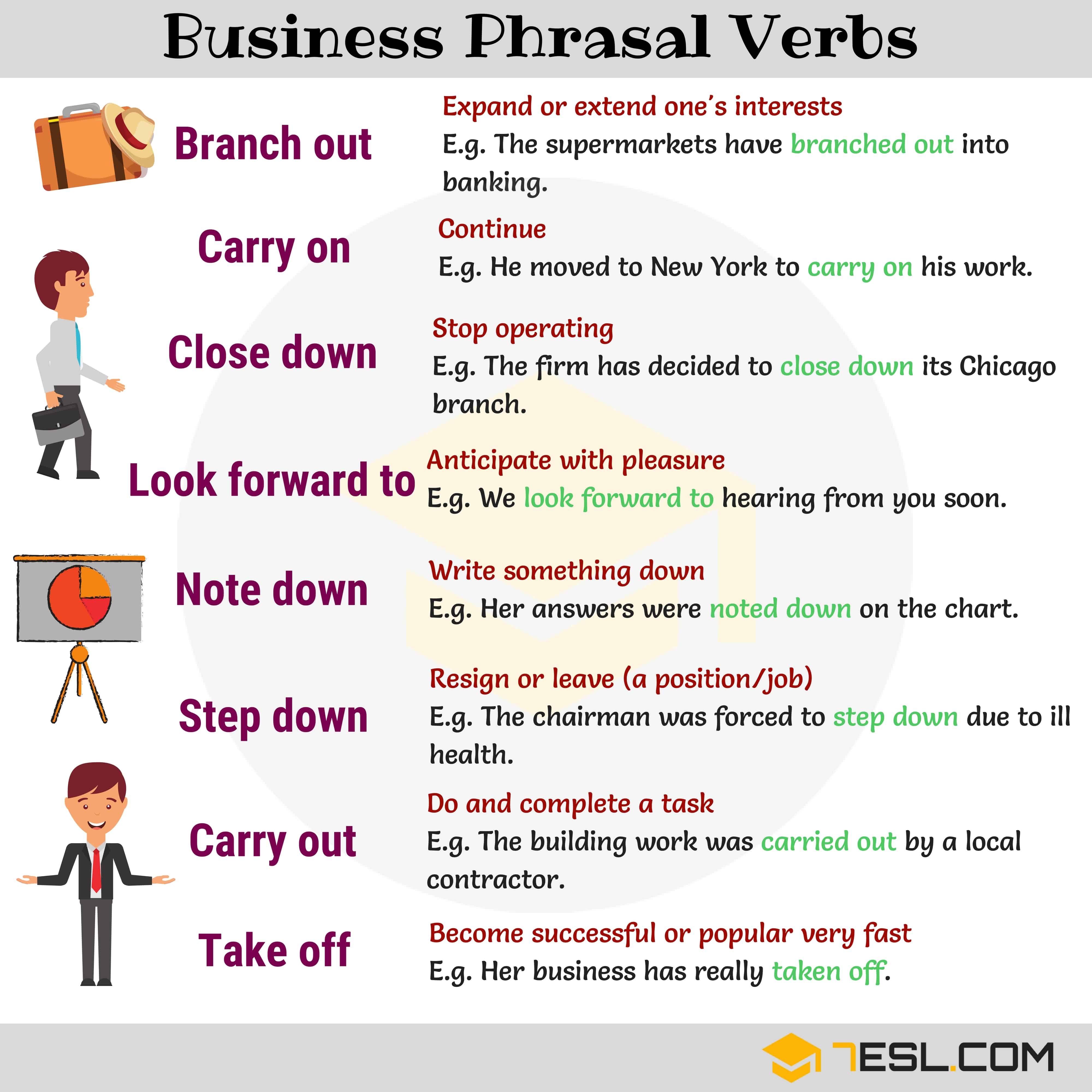 38 Useful Business Phrasal Verbs With Examples