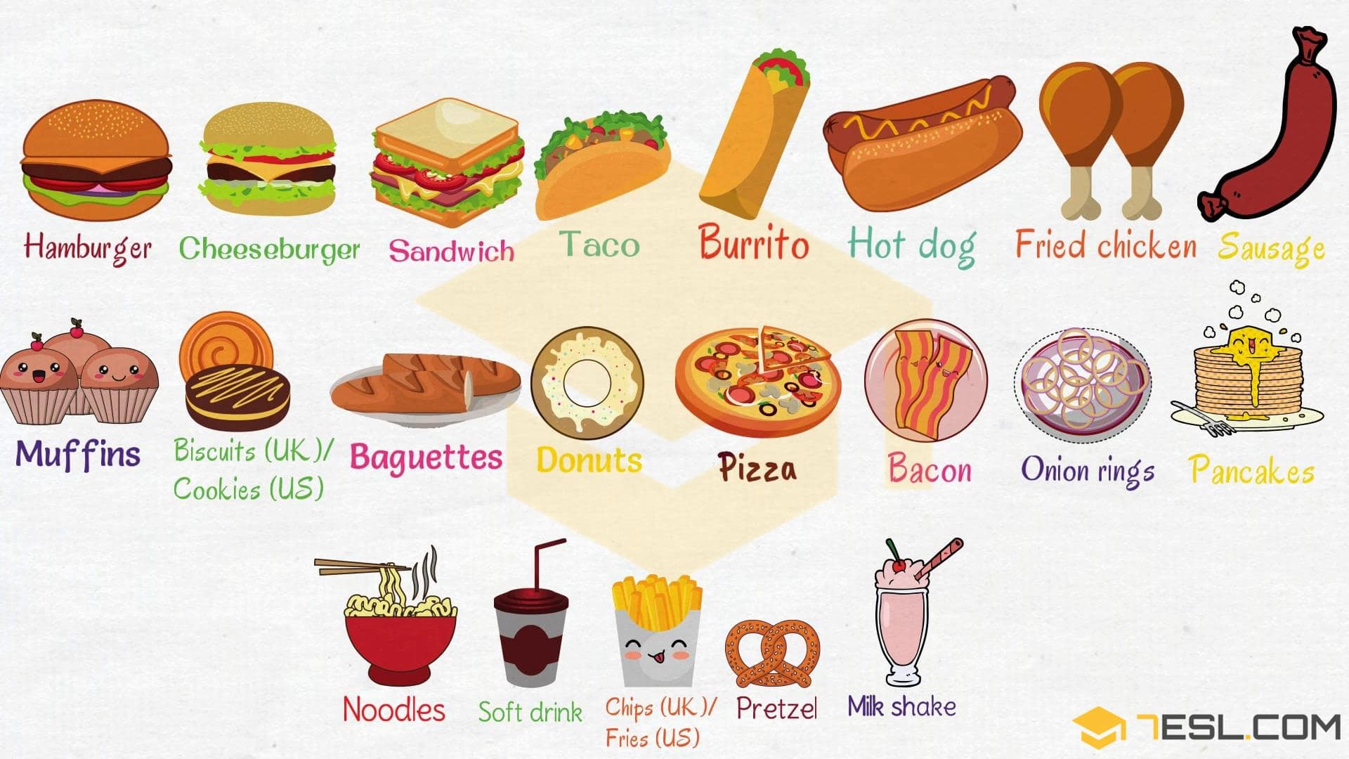 Fast Food List Types Of Fast Food With Pictures