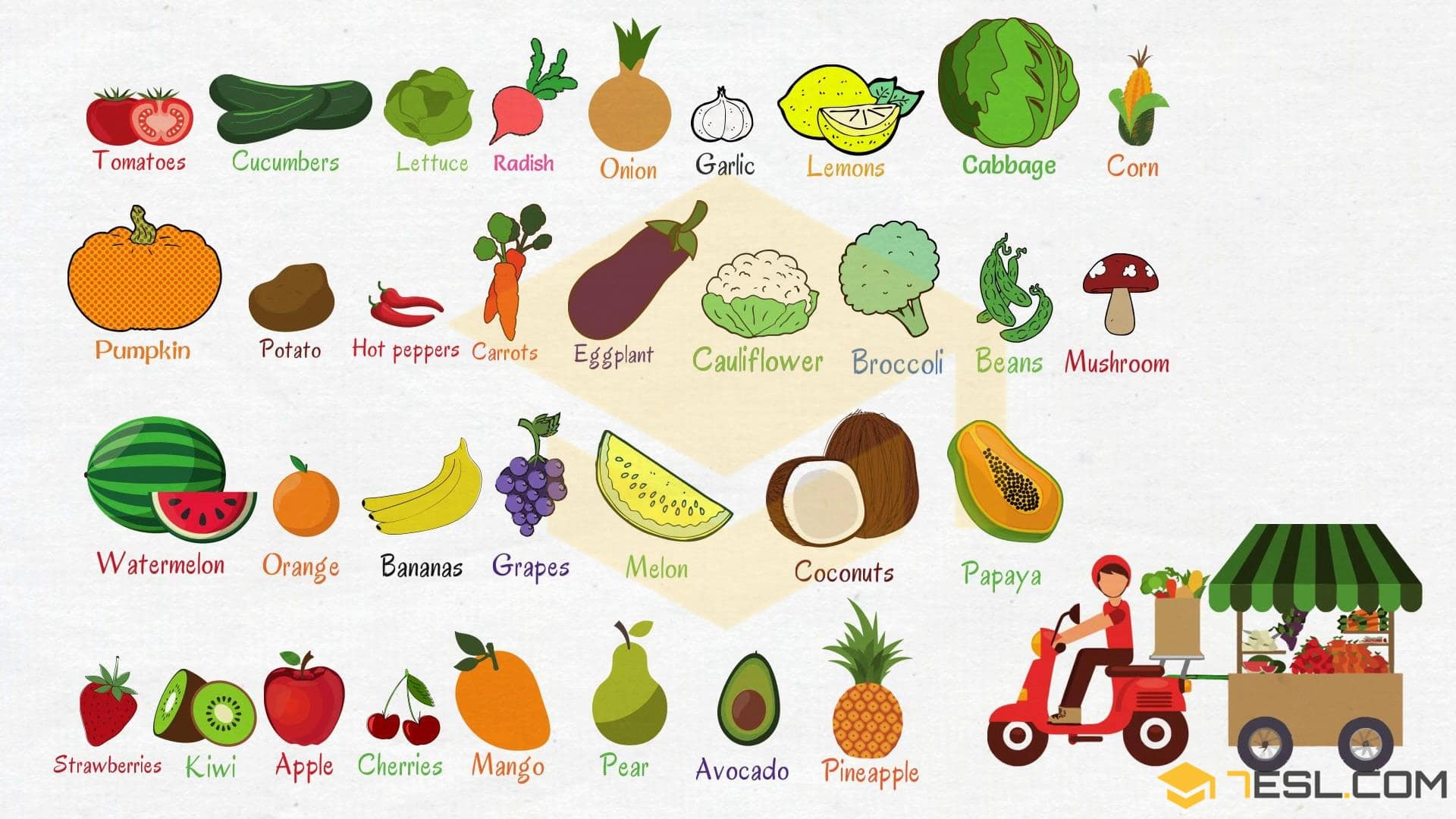 Fruits And Vegetables List Names Amp Pictures