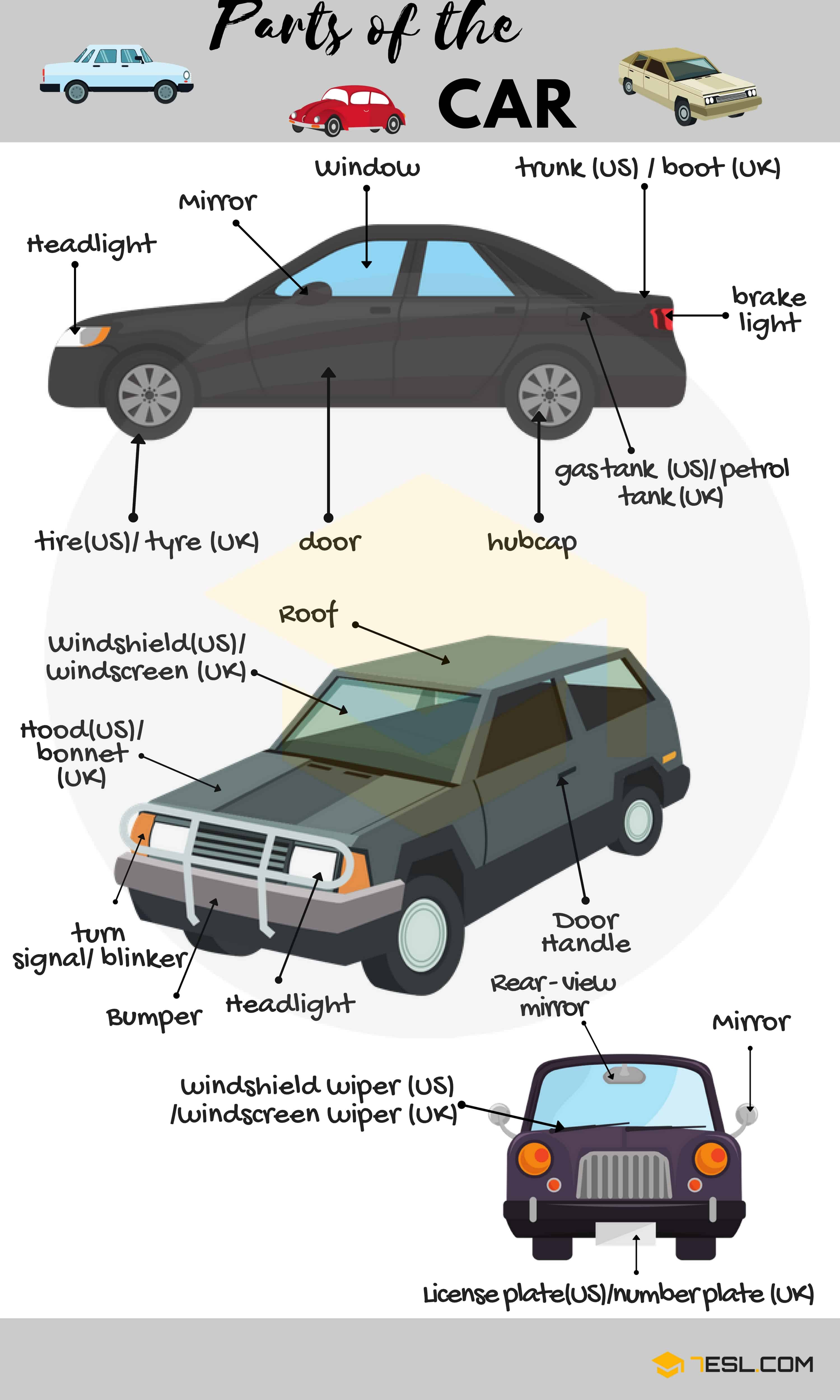 No matter how reliable your car is, wear and tear happens. CAR Parts: Names of Parts of a Car with Pictures • 7ESL