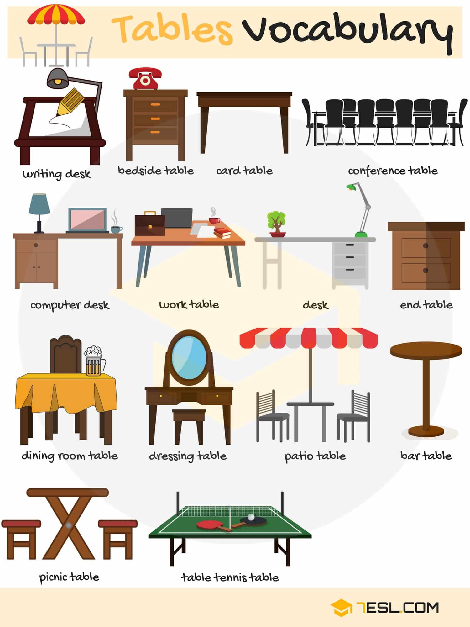Types Of Tables List Of Tables With Pictures In English