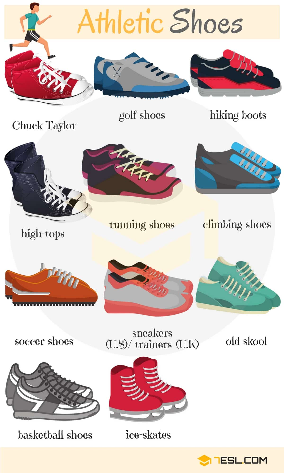 Athletic Shoes Types Of Sport Shoes In English With