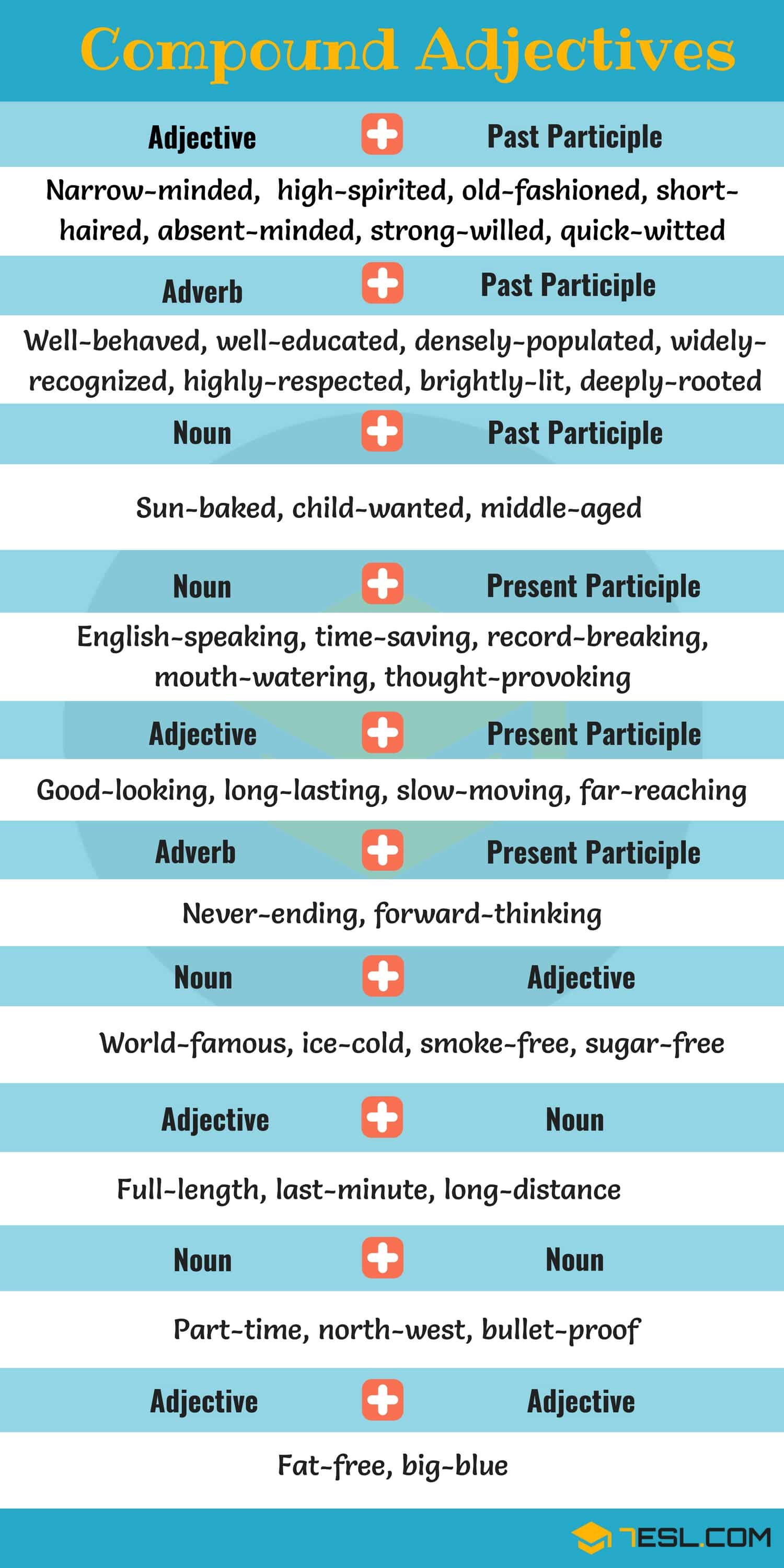 Compound Adjectives Useful Rules List Amp Examples
