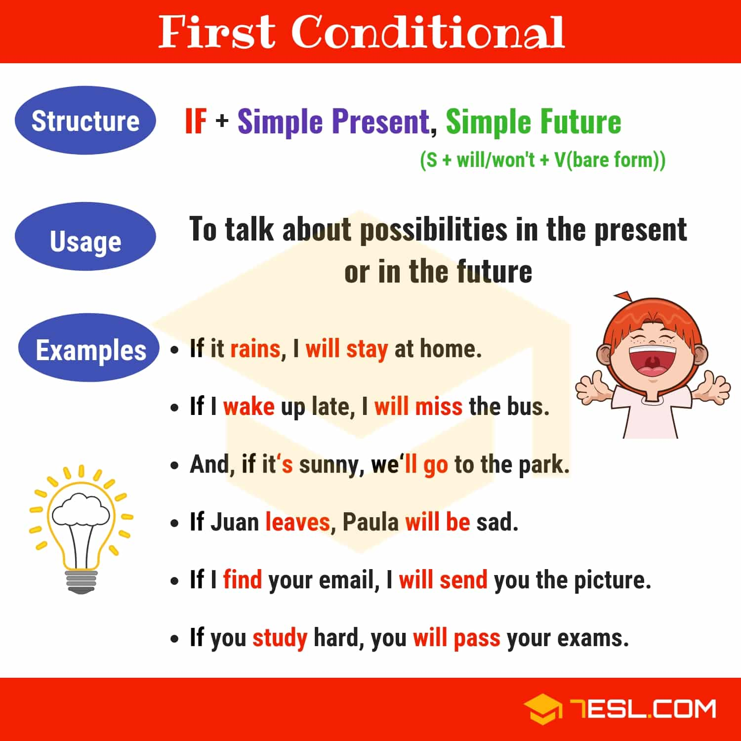 First Conditional Conditional Sentences Type 1 Rules