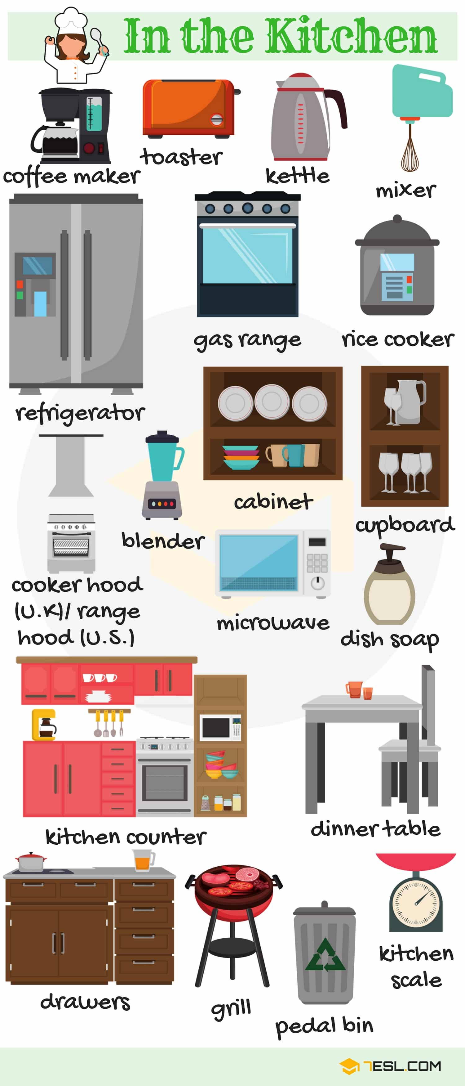 Kitchen Appliances List Of Kitchen Objects Amp Gadgets