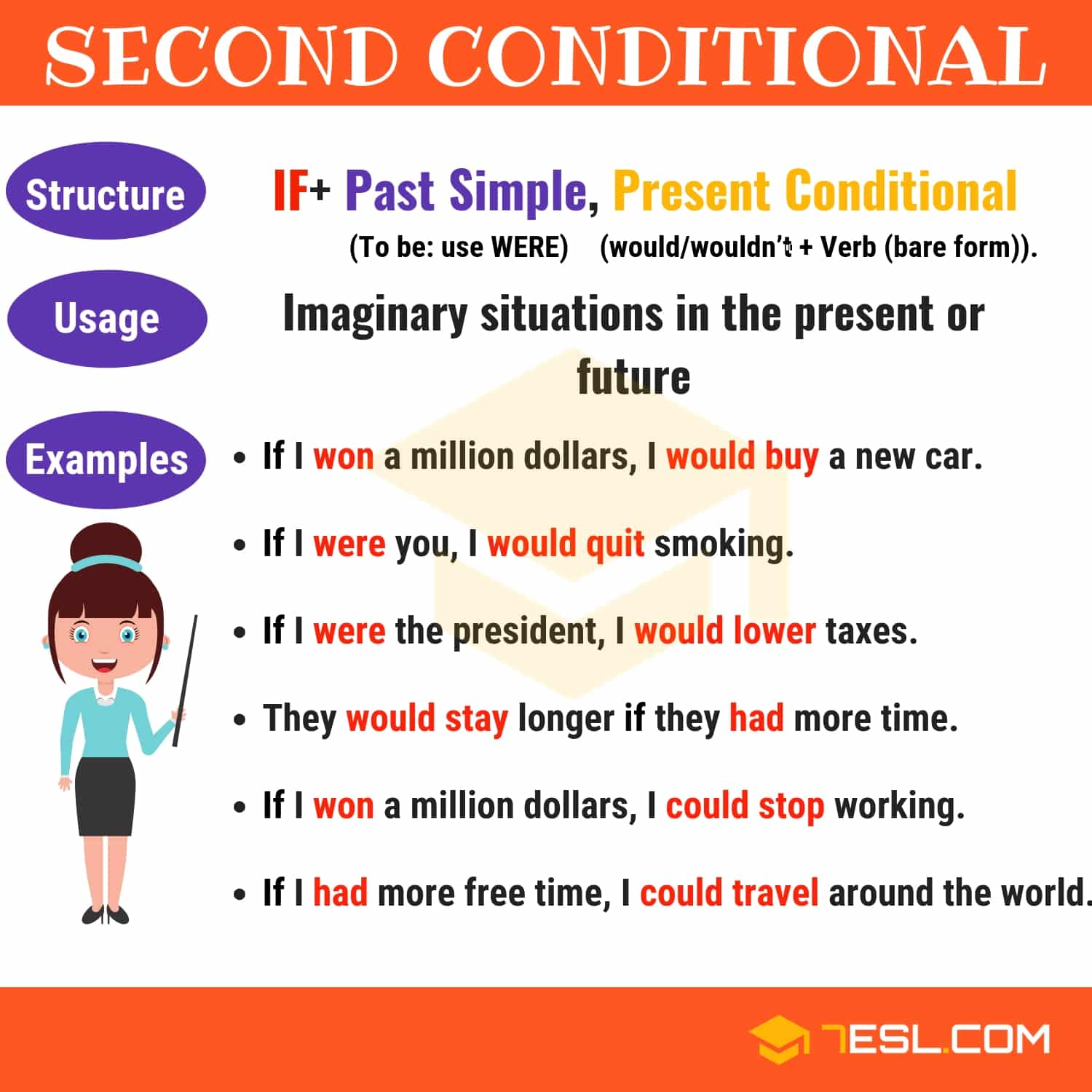 The Second Conditional Conditional Sentences Type 2 Usage