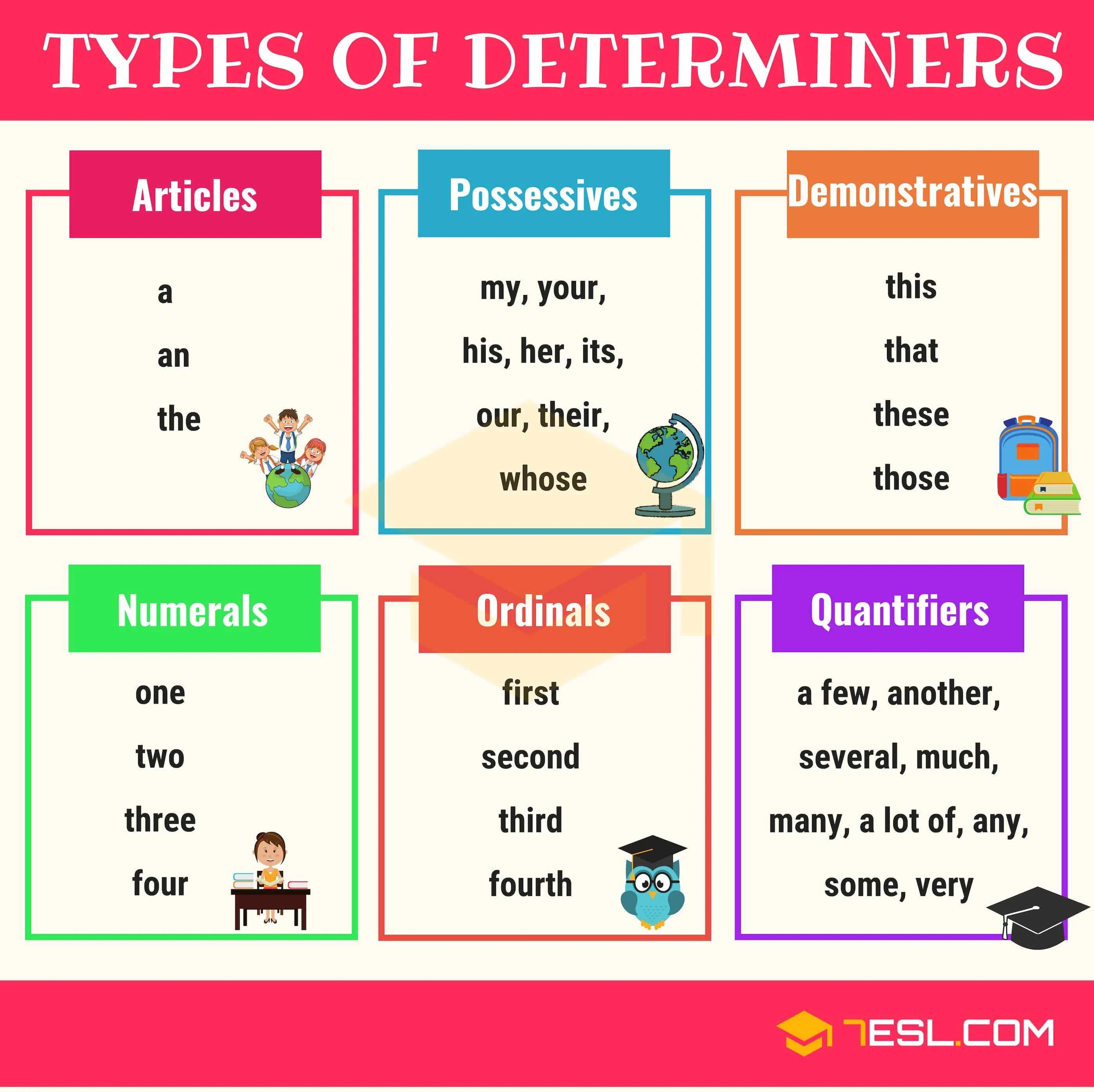 What Does Determiner Mean Determiners And Quantifiers