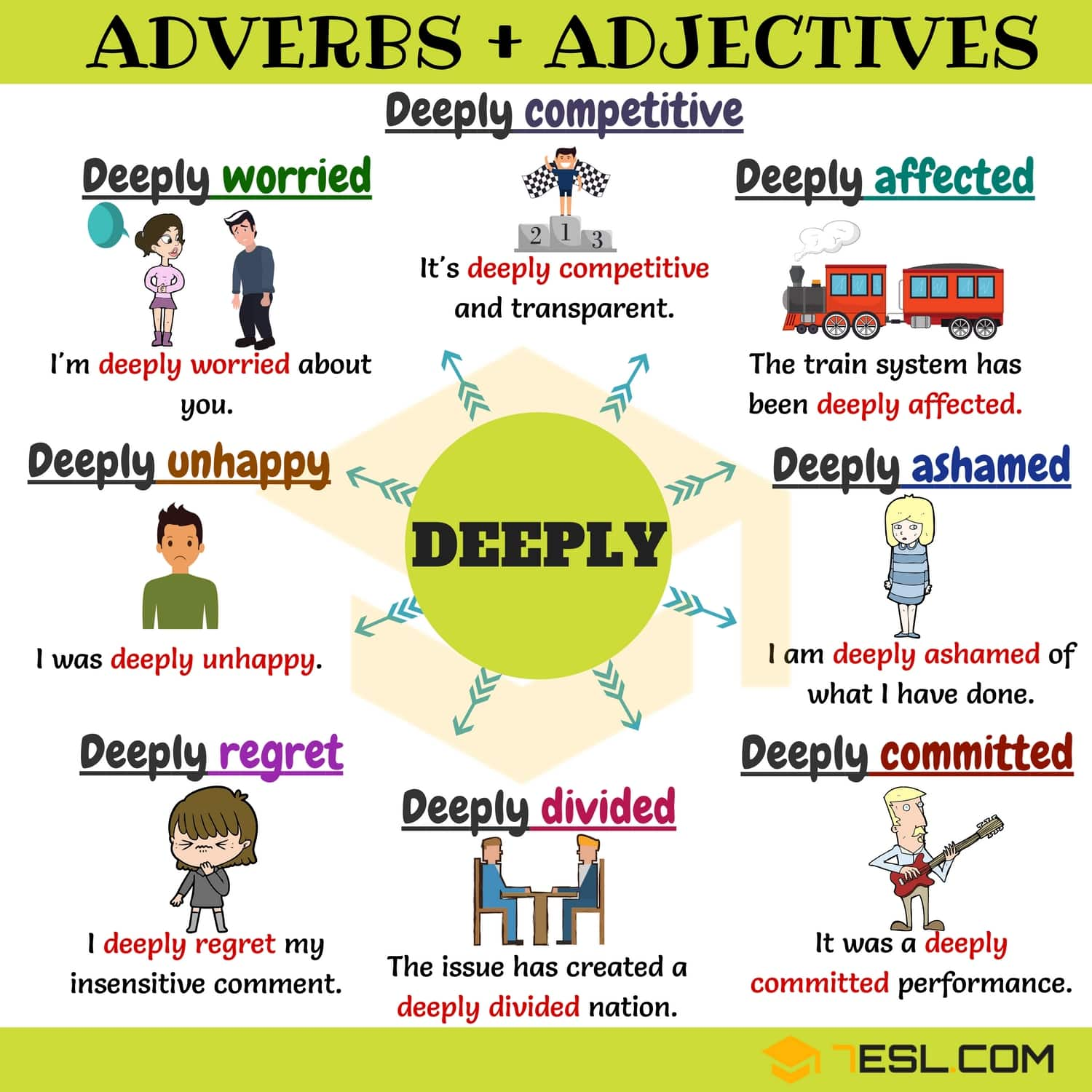 Adverbs And Adjectives 75 Useful Adverb Adjective