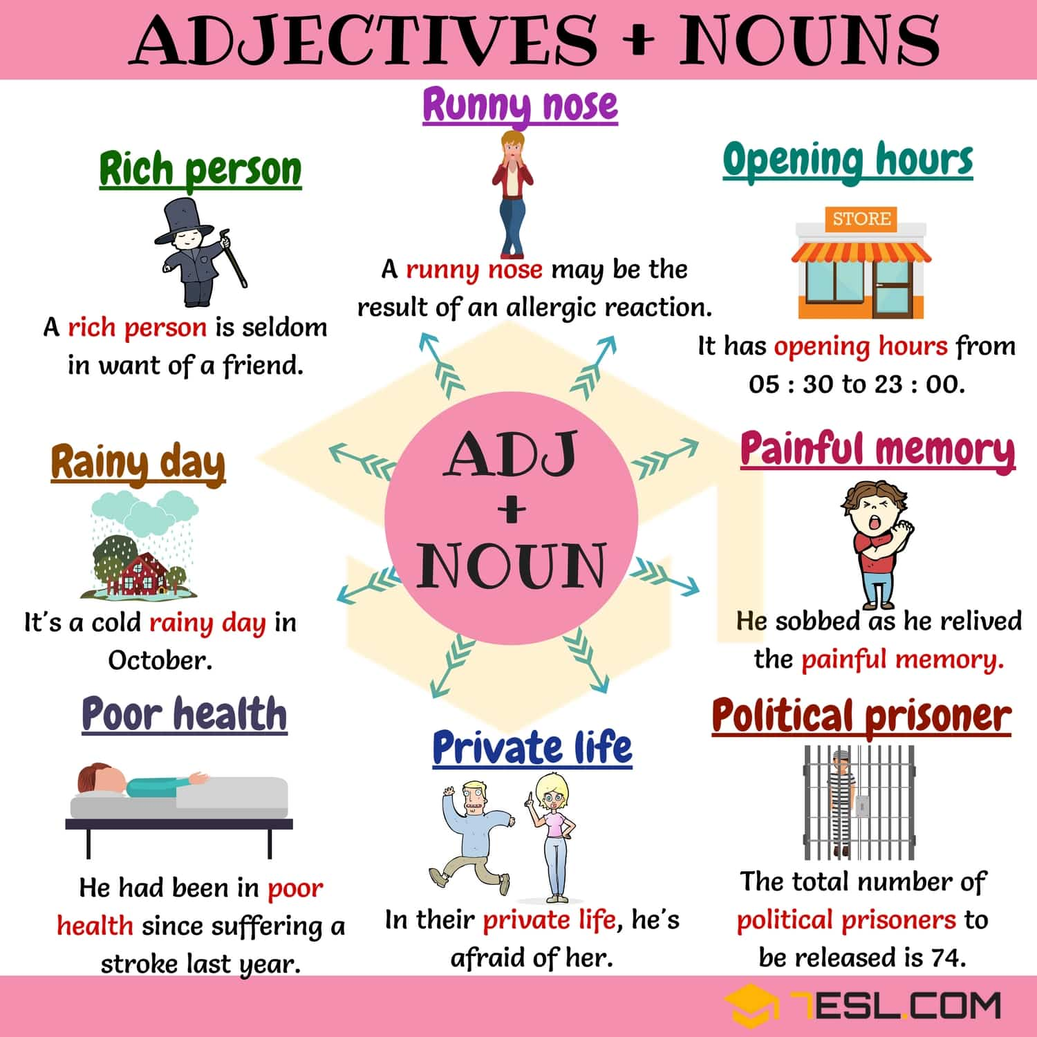 95 Common Noun And Adjective Collocations In English N Z