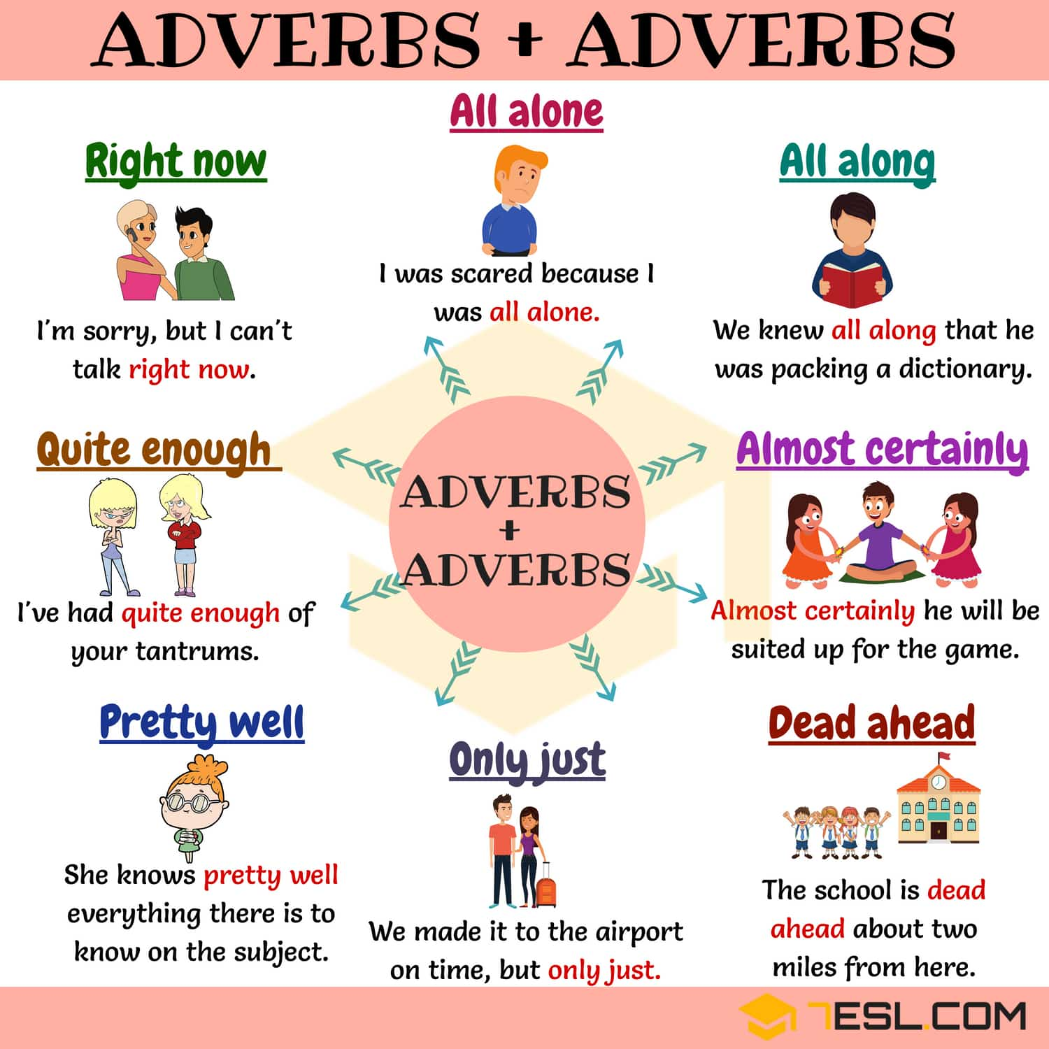 Adverb And Adverb 15 Useful Adverb Adverb Collocations
