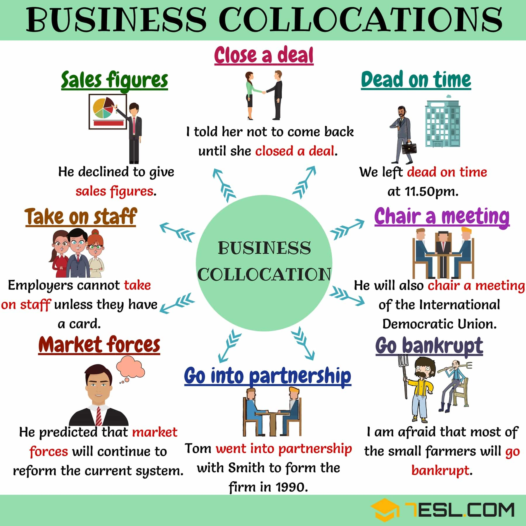 30 Common Business Collocations In English