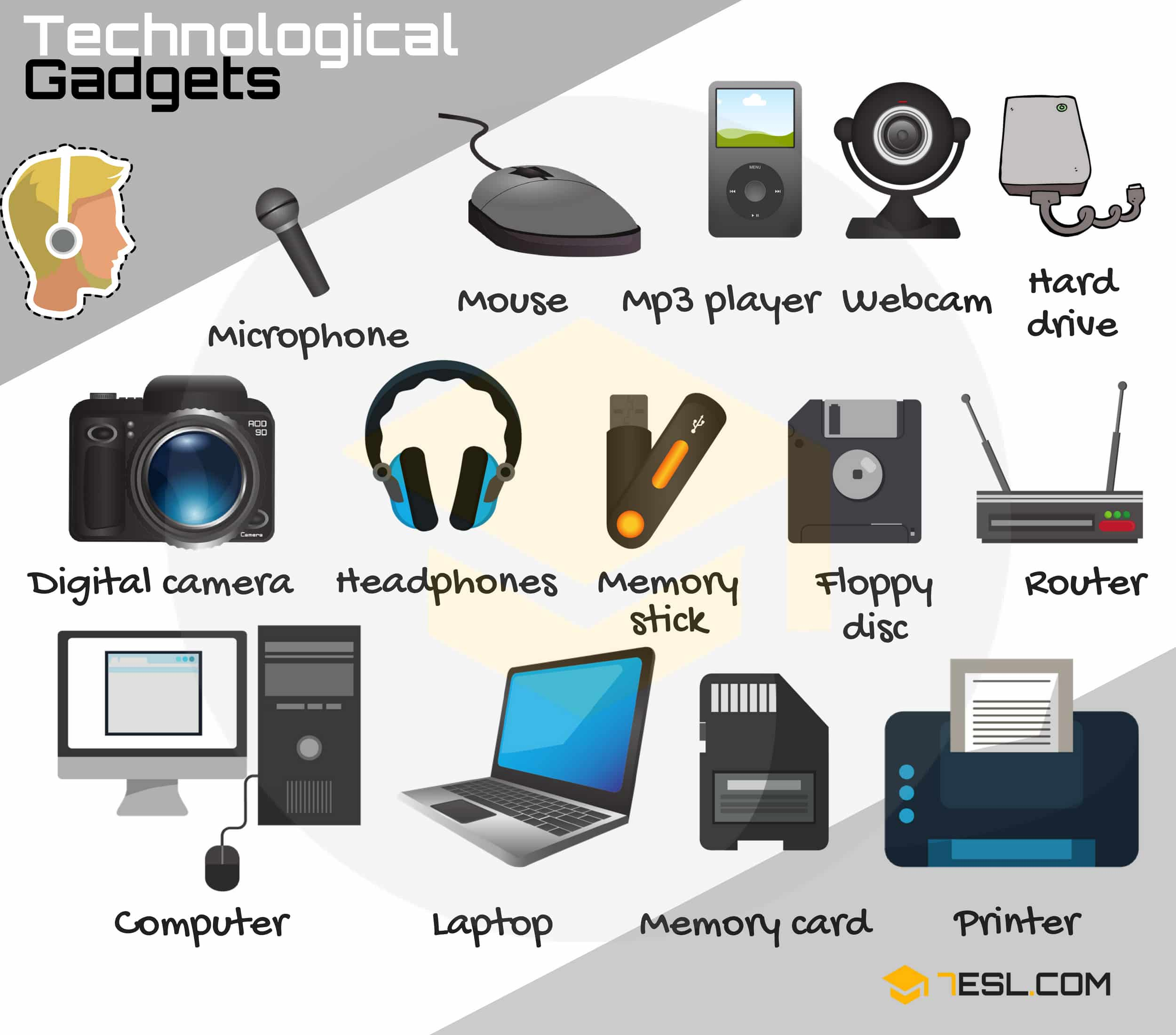 Technology Vocabulary List Of Tech Gadgets With Pictures