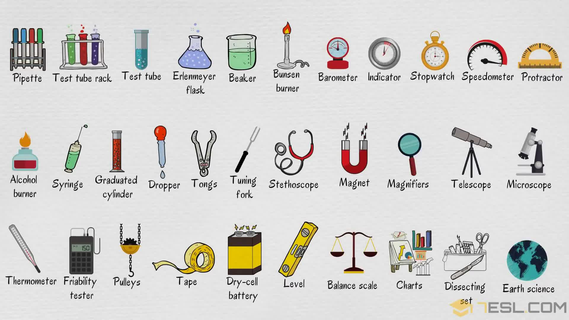 Laboratory Equipment Useful Lab Equipment List