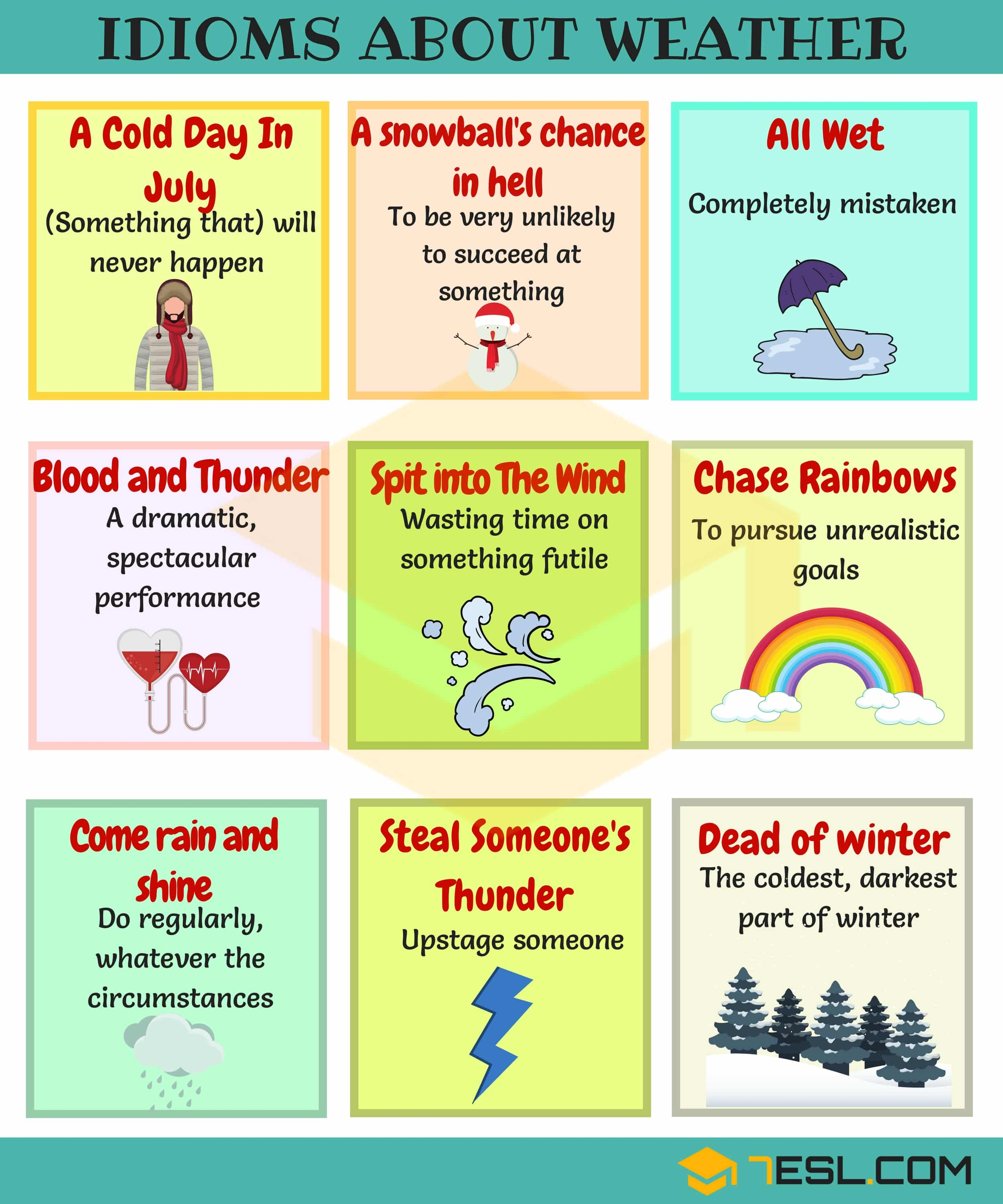 45 Useful Weather Idioms With Meaning And Examples
