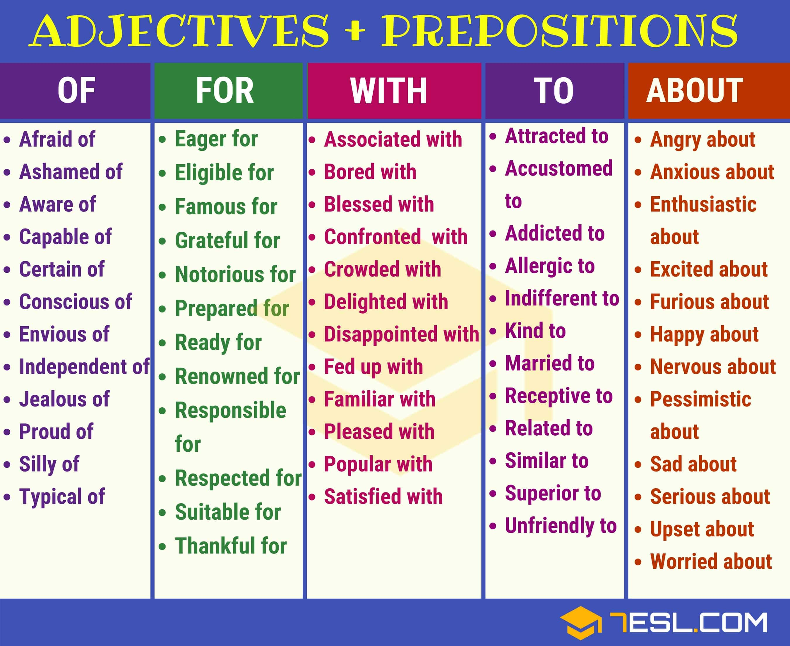 The Most Frequently Used 50 Prepositions English English