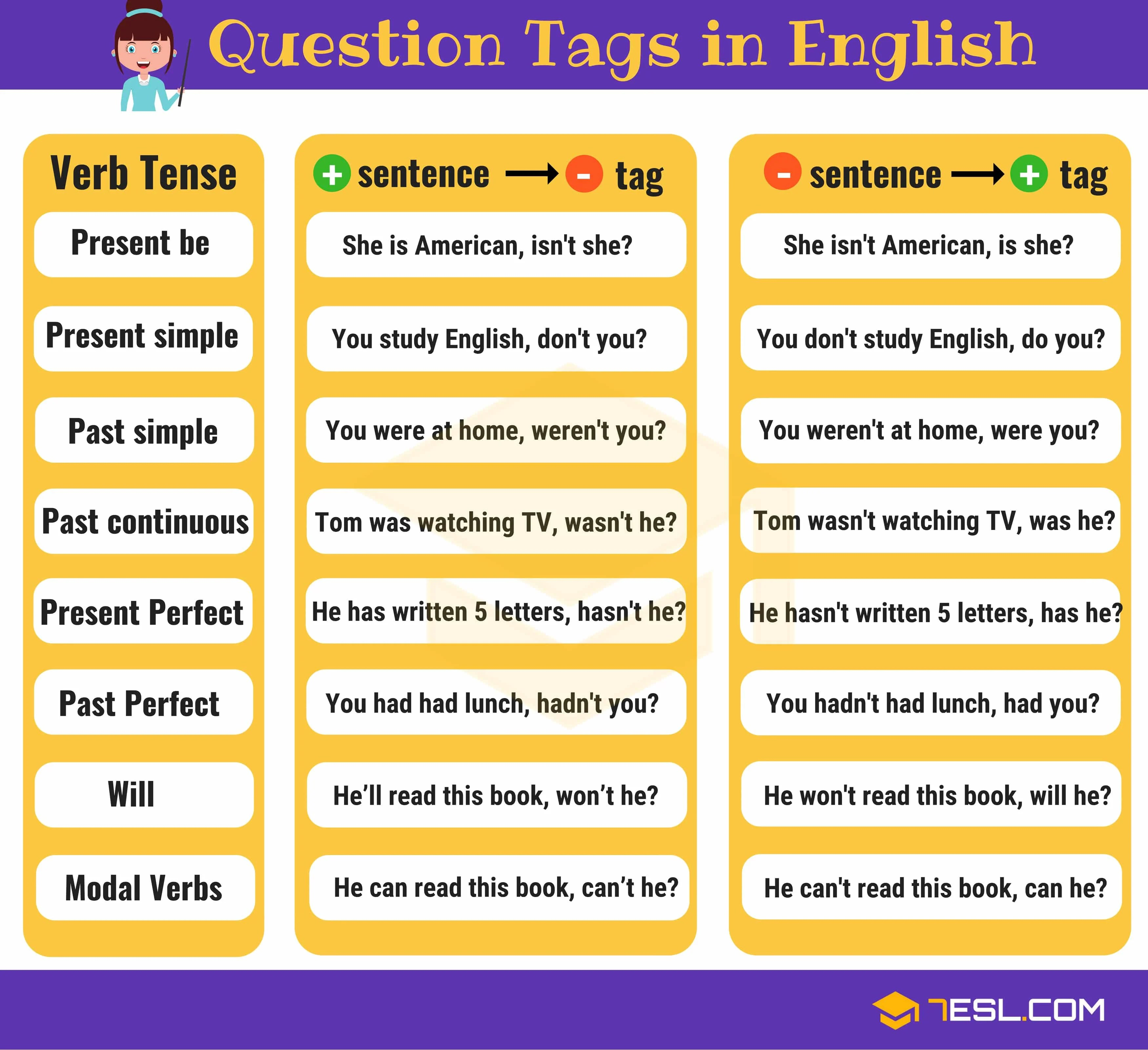 Question Tags In English Useful Rules Amp Examples