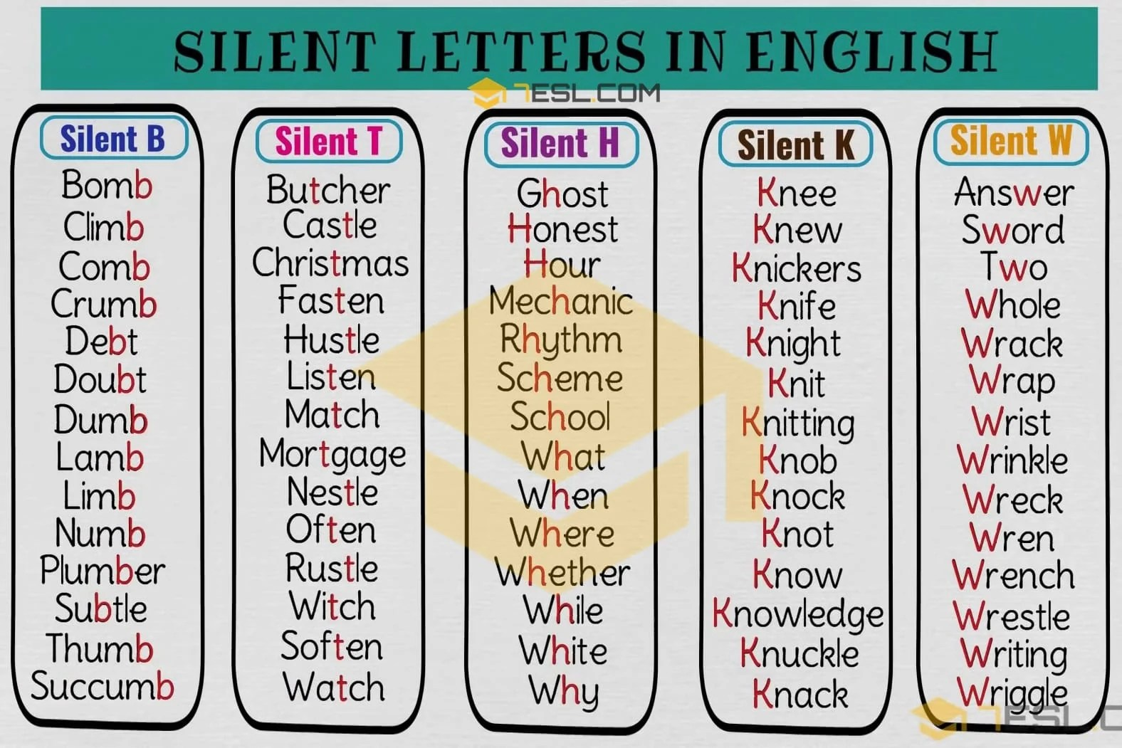 Silent Letters Useful List Of Words With Silent Letters