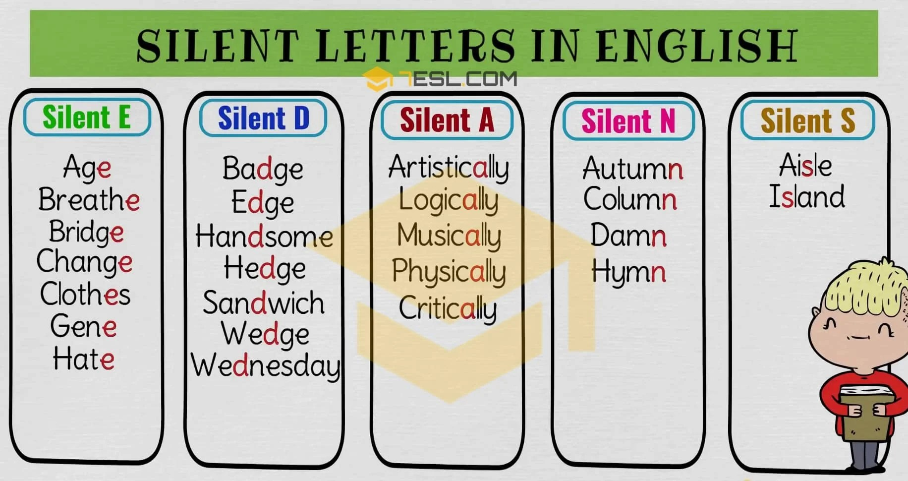 The Complete List Of English Spelling Rules Lesson 4 Silent H
