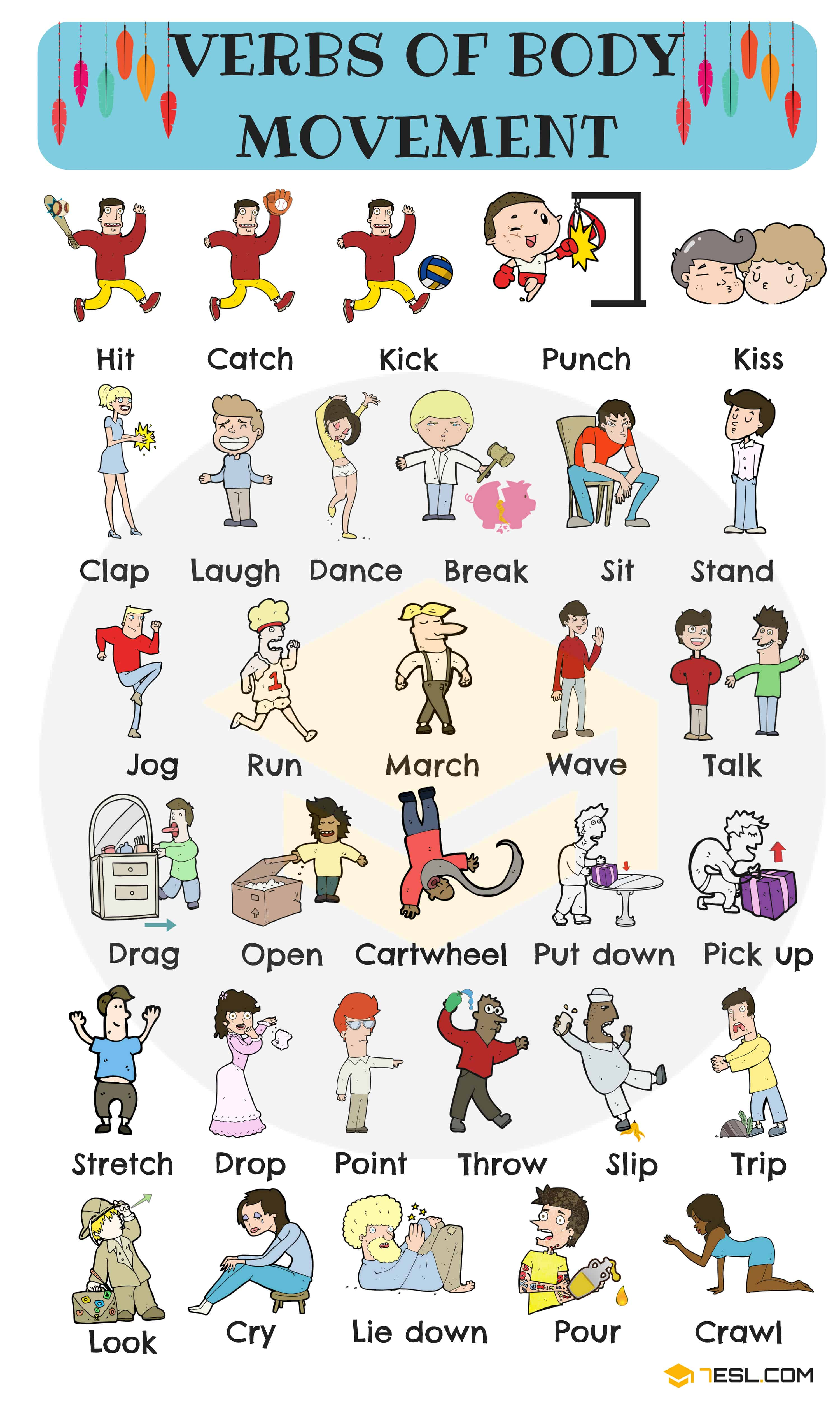 Useful List Of Common Verbs Of Body Movement In English