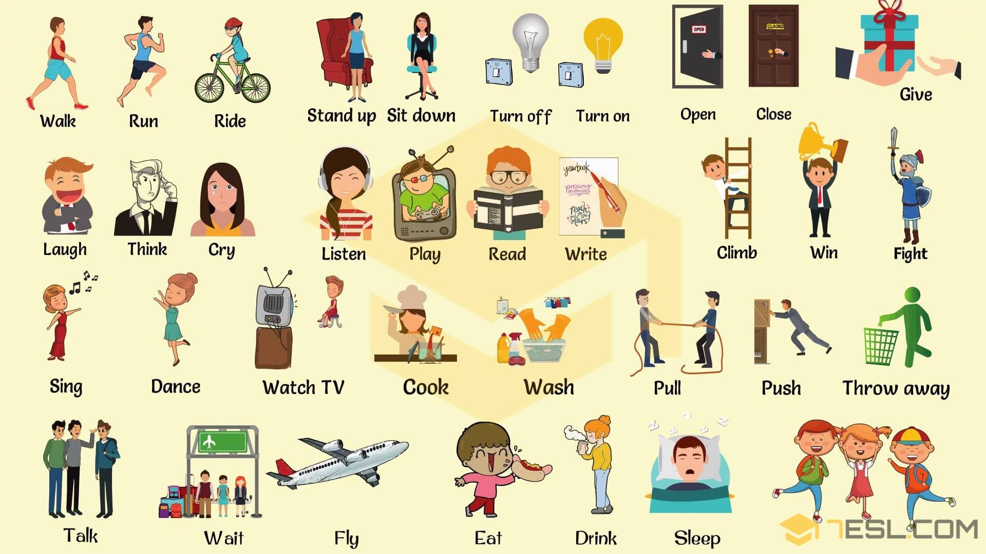 Action Verbs List Of 50 Common Action Verbs With Pictures