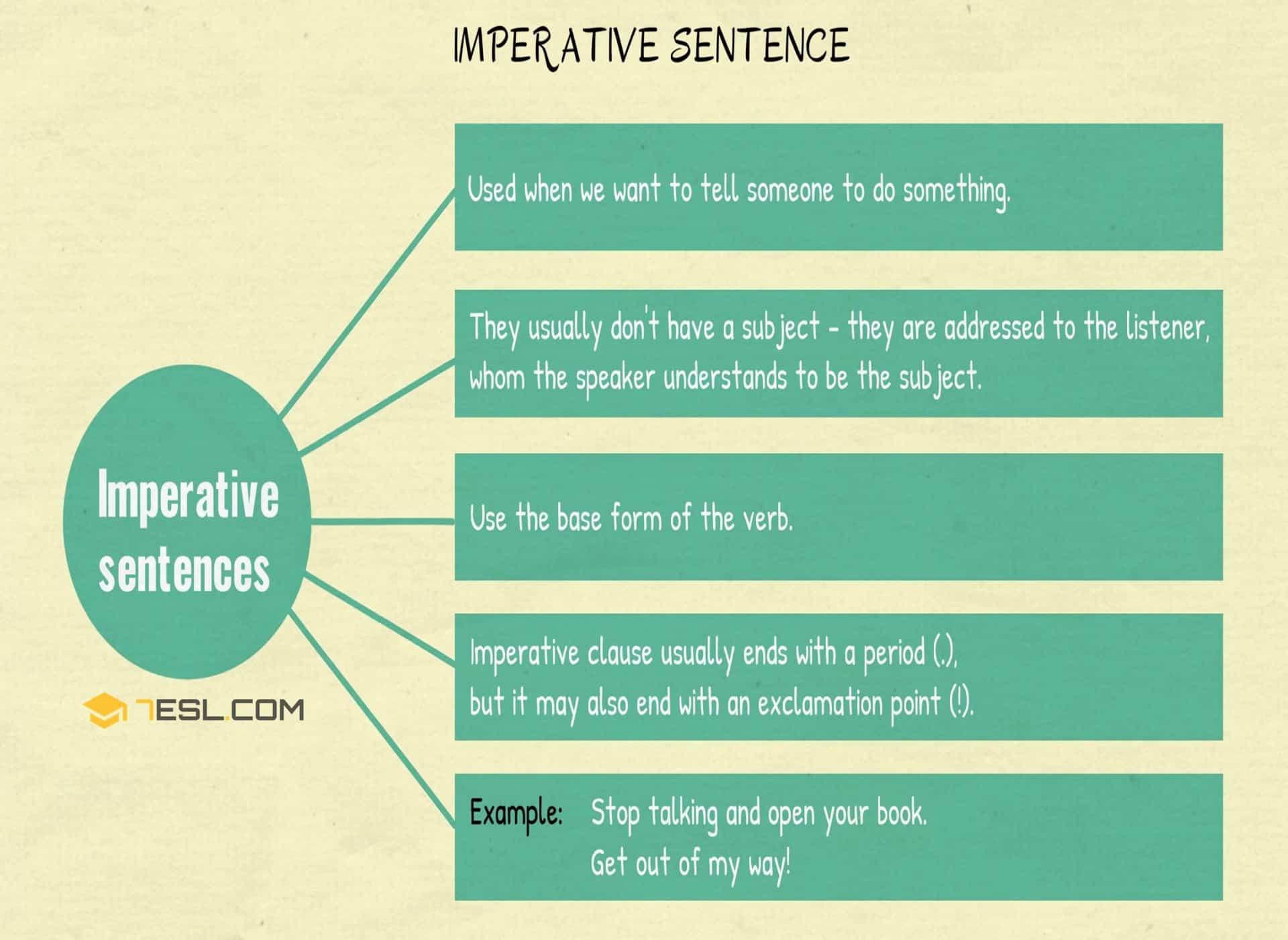 Imperative Sentence Definition Definition And Examples Of