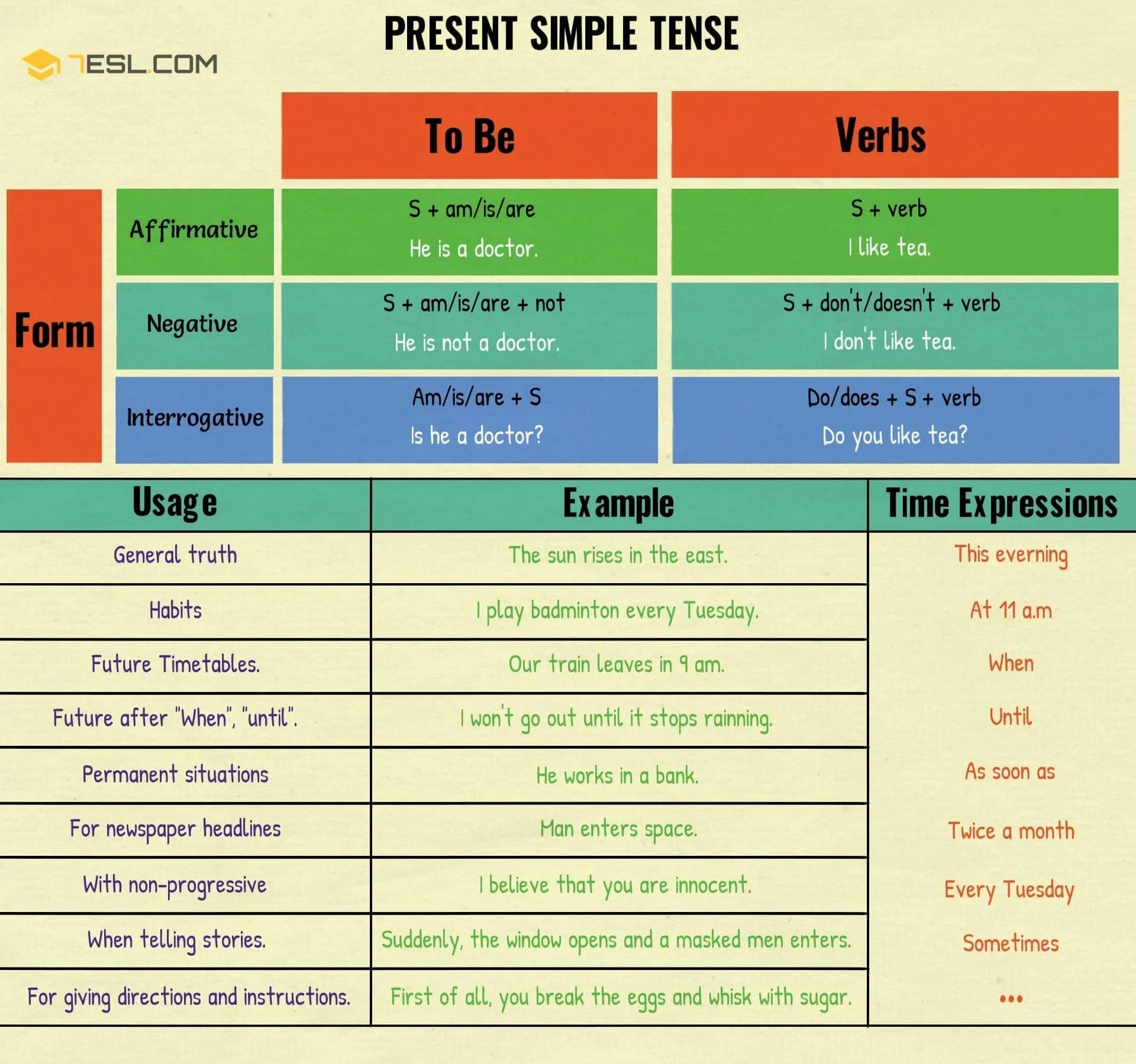 Present Simple Tense Grammar Rules And Examples