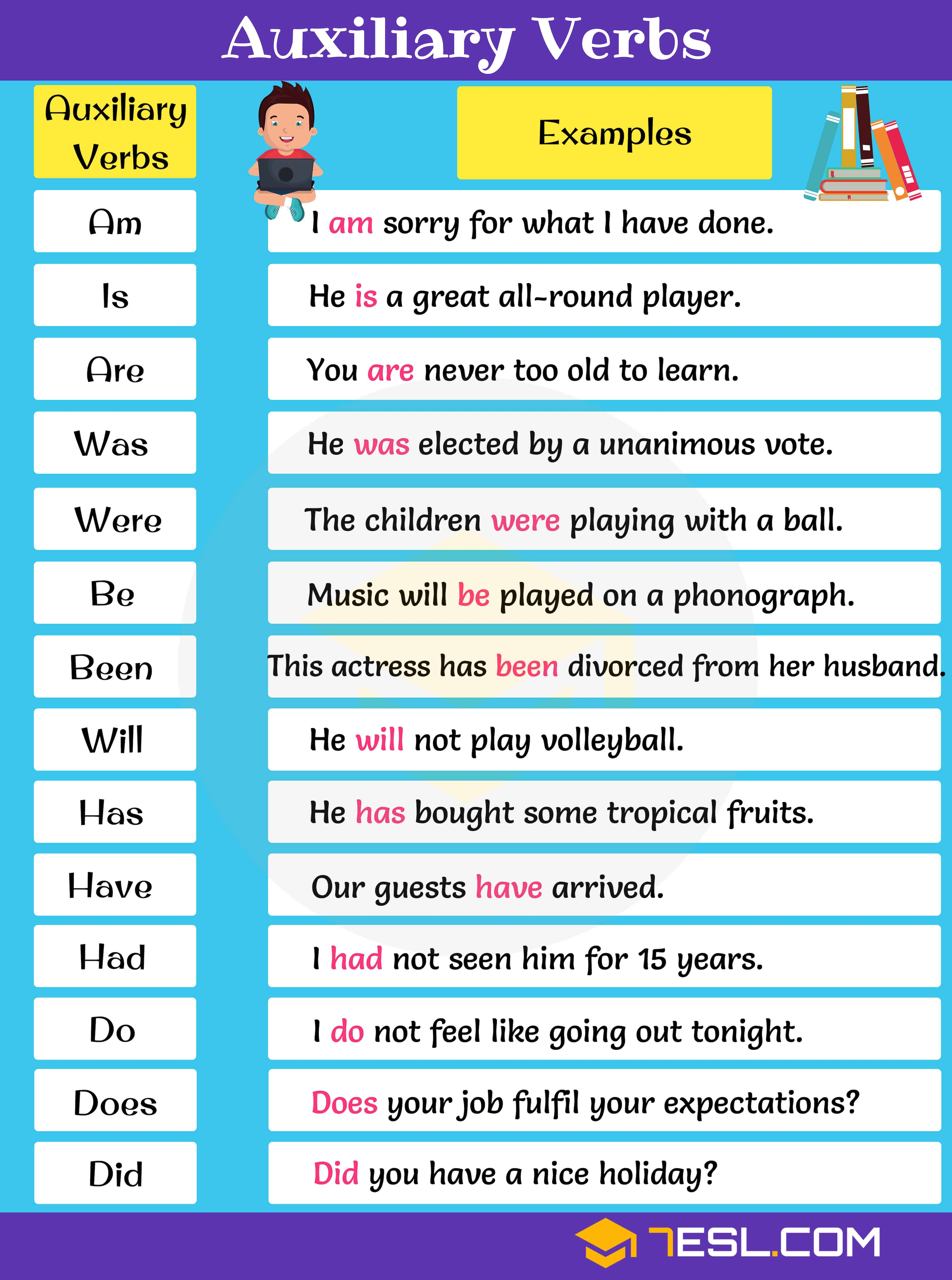 Auxiliary Verb Definition List And Examples Of Auxiliary