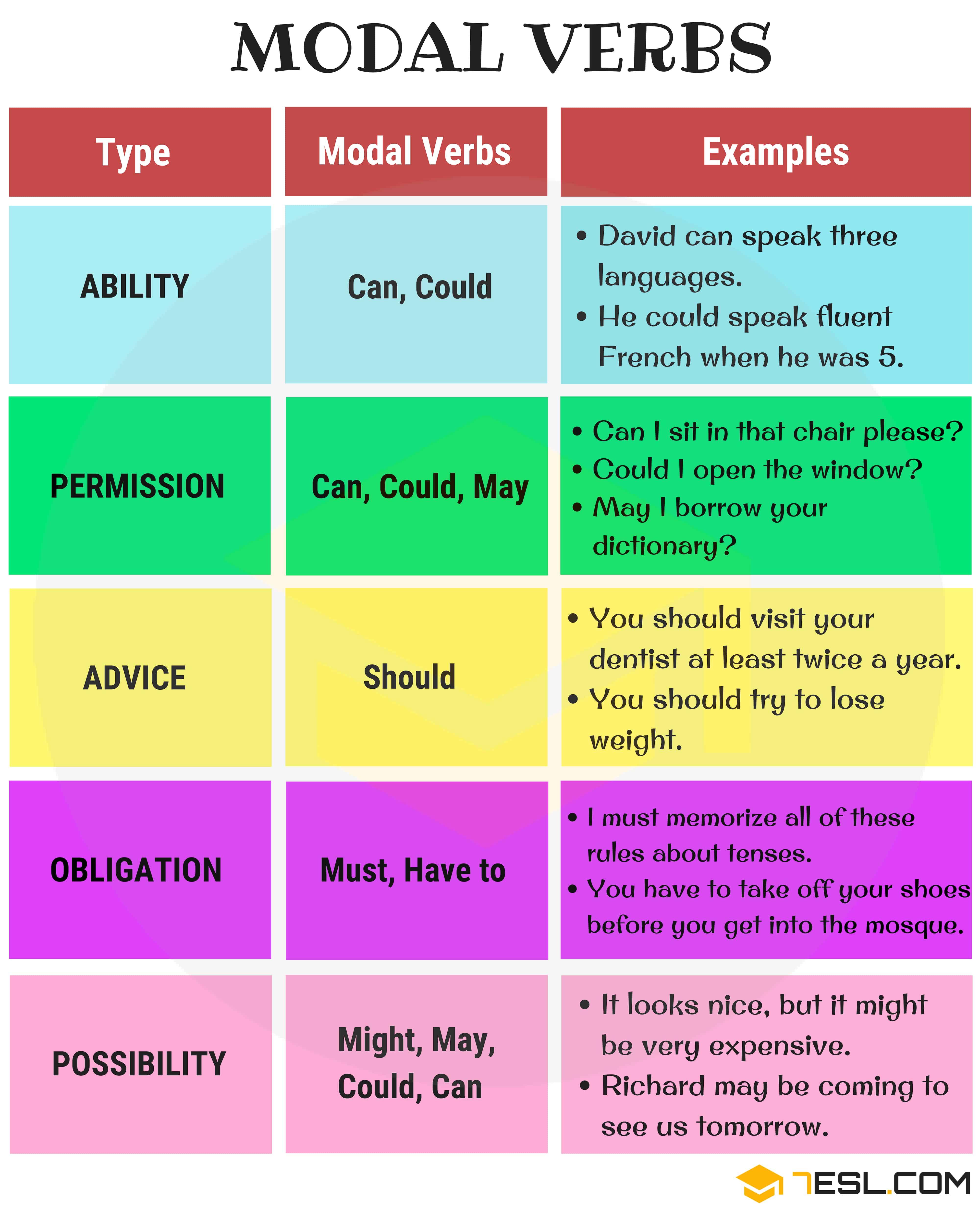 Audio Dialogue Worksheet