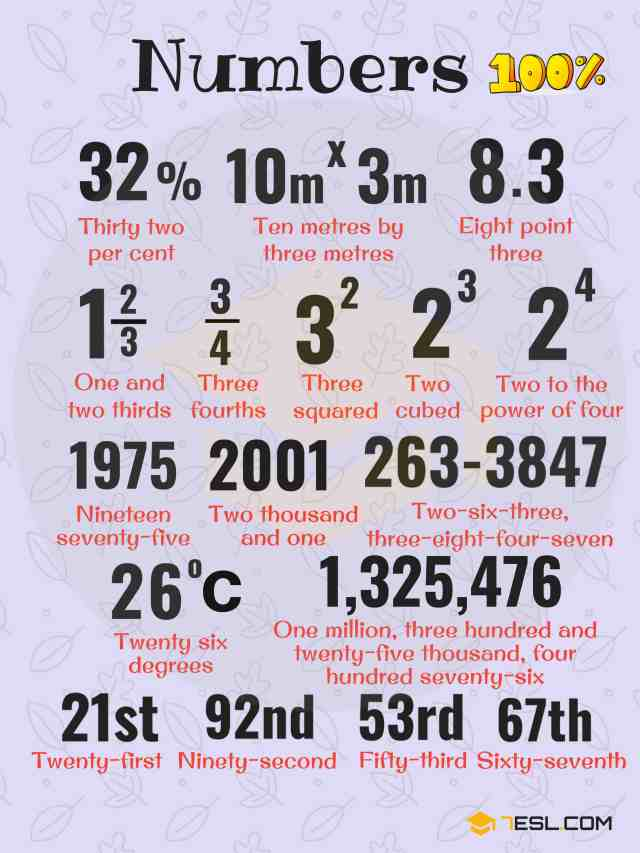 Number Chart: How to Write Numbers in Words in English • 12ESL