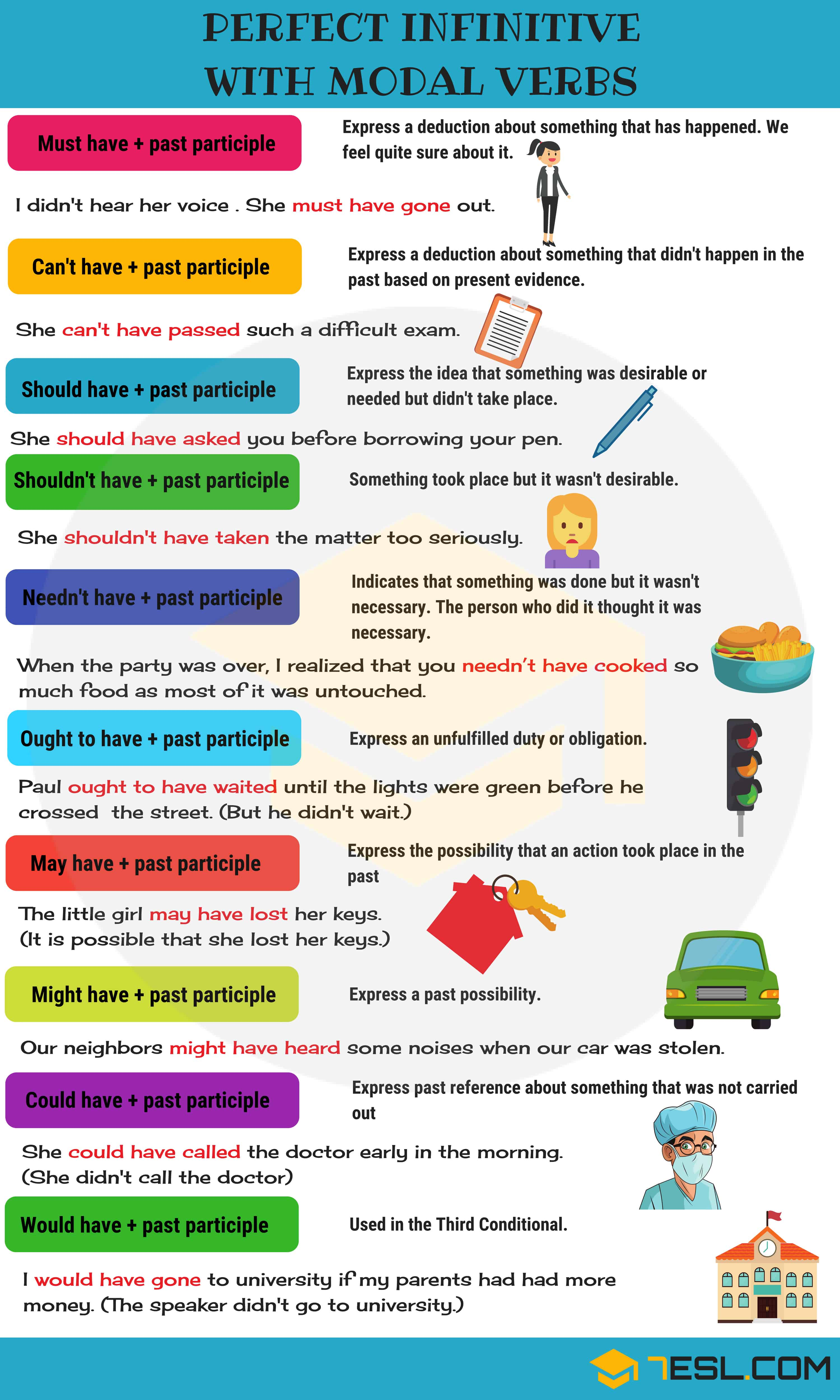 Esl Past Participle Worksheet