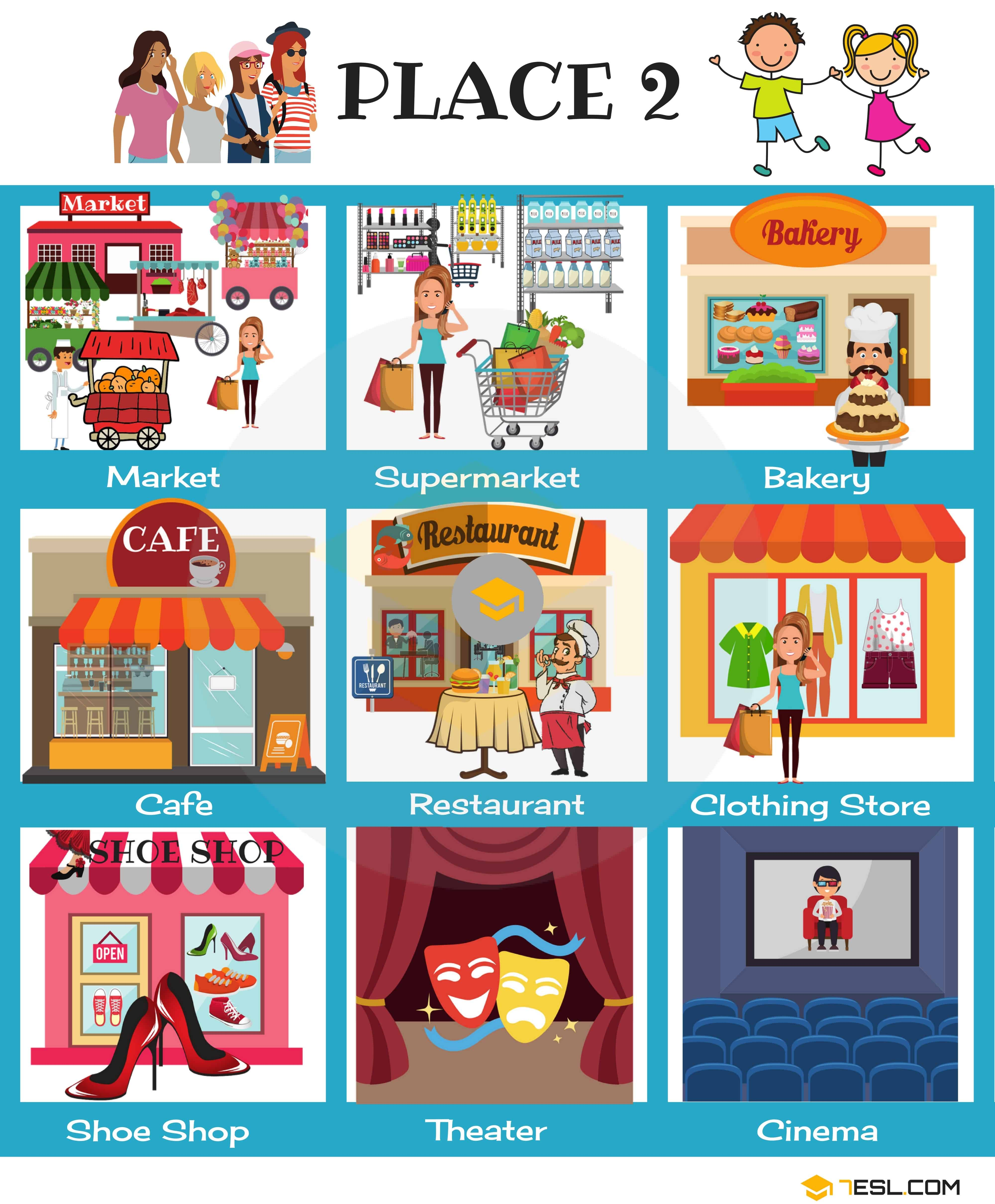 Places In The City Vocabulary In English With Pictures