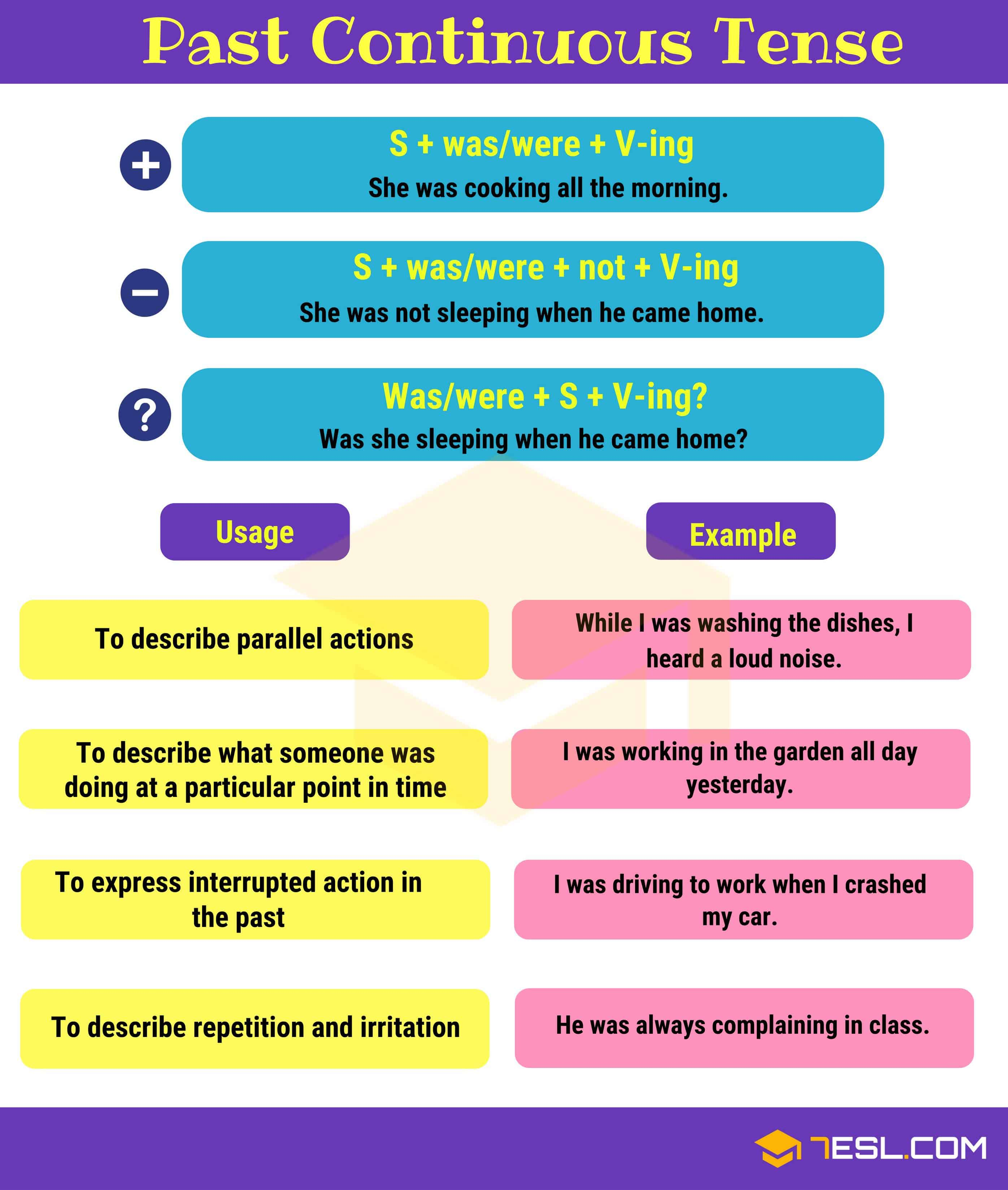Past Continuous Tense Grammar Rules And Examples