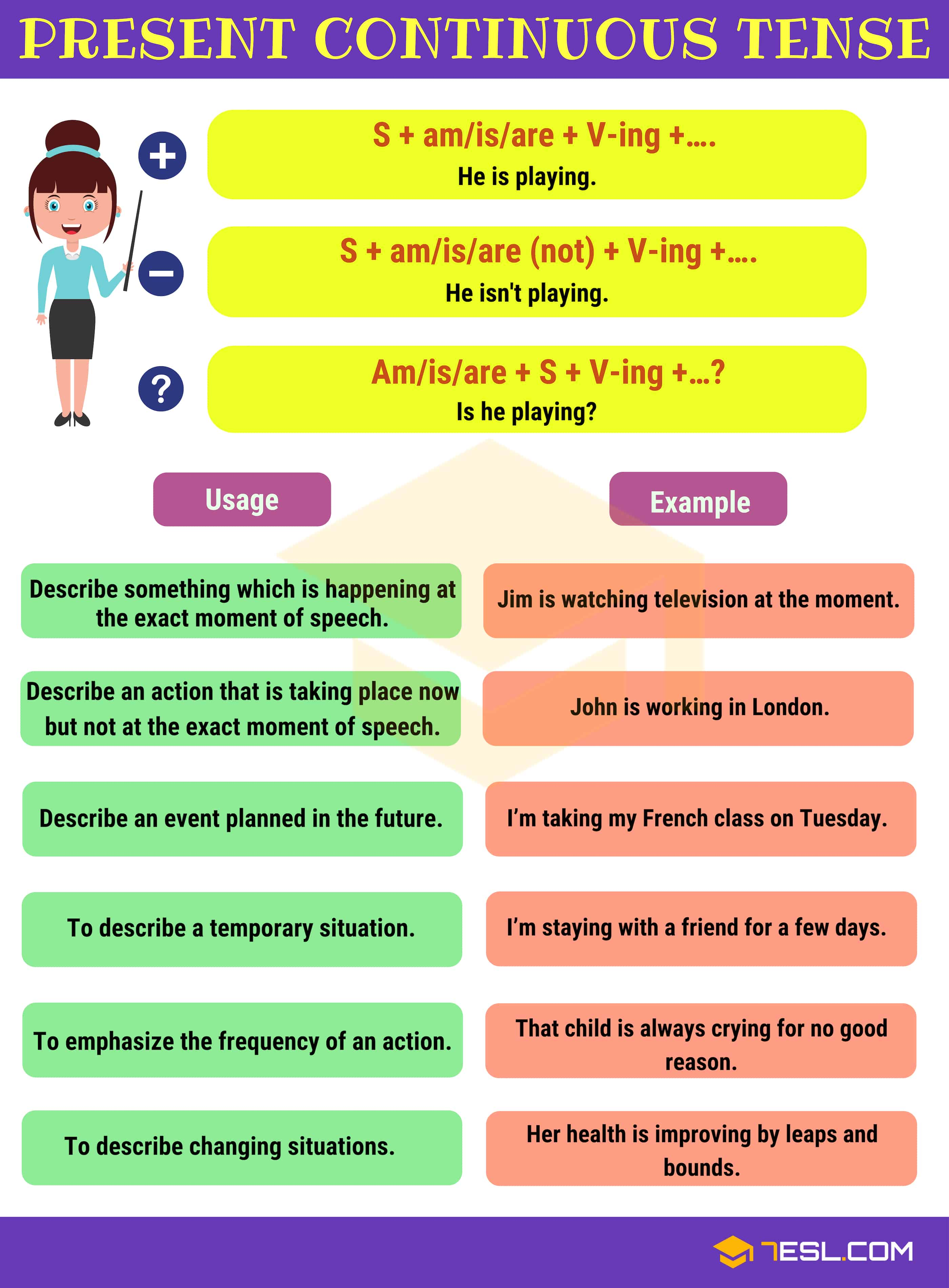 Present Continuous Tense Rules And Examples