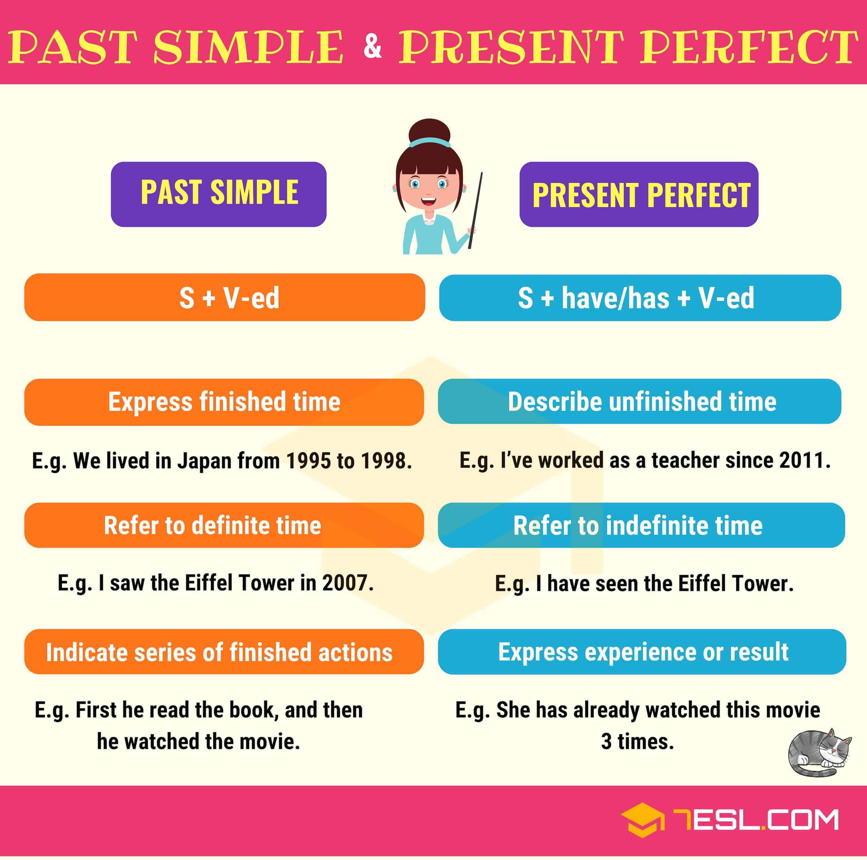 Present Progressive Tense Worksheet Level 1