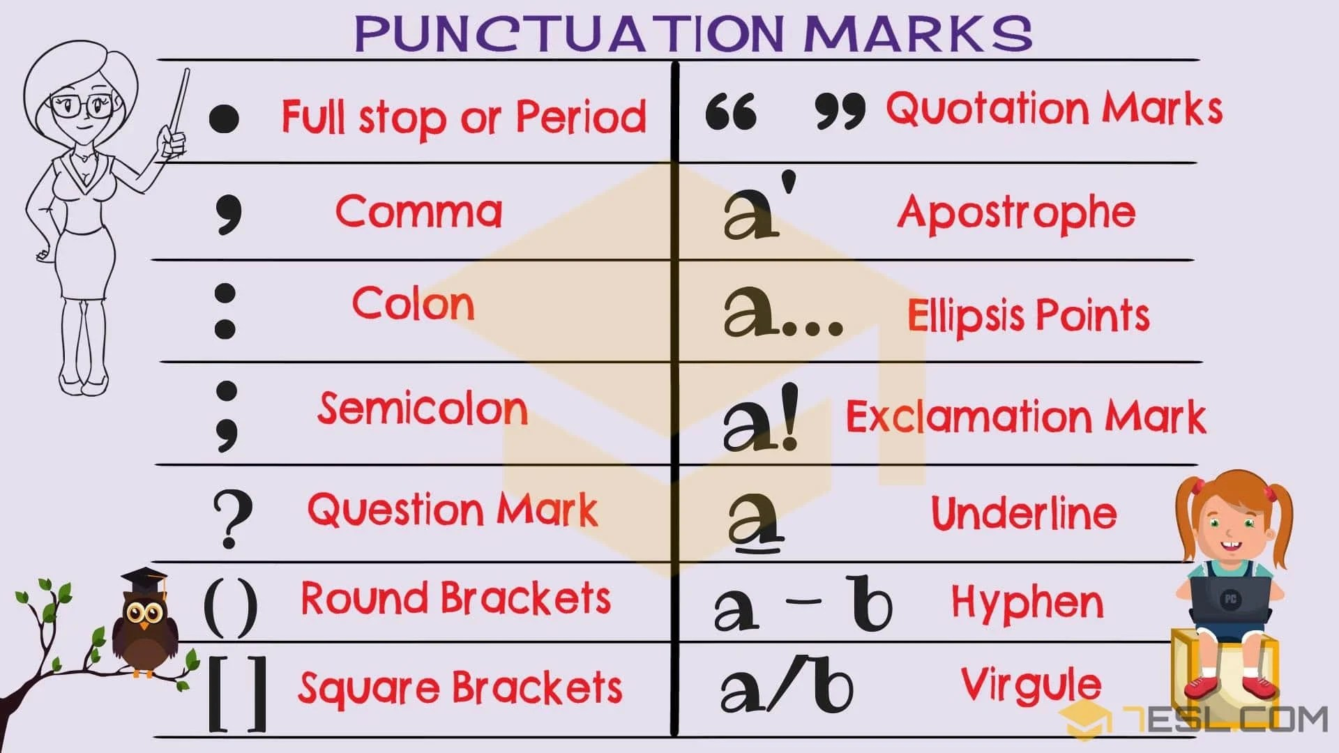 Punctuation Marks Names Rules Amp Useful Examples