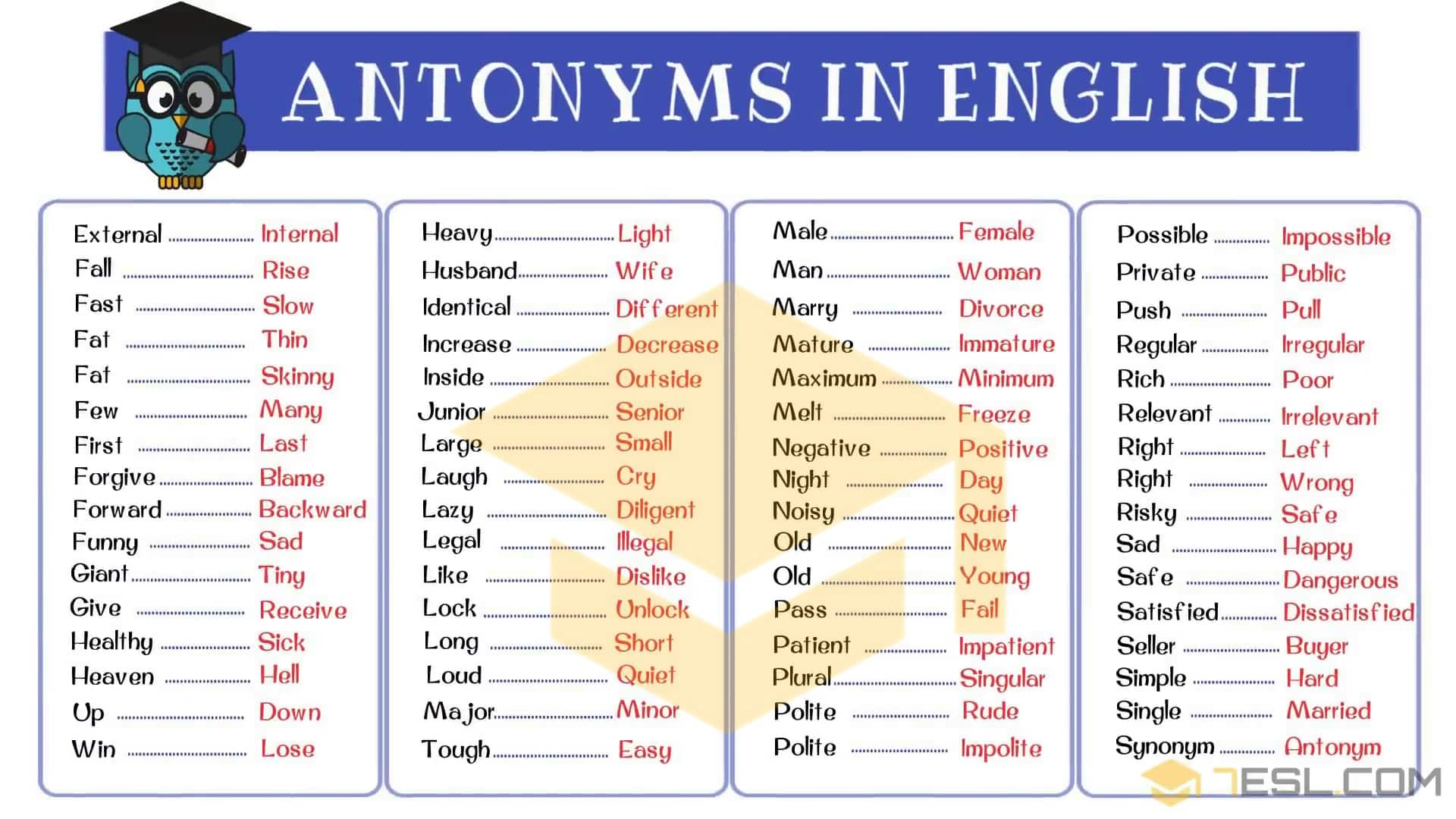 Opposites 300 Antonyms List From A Z With Examples