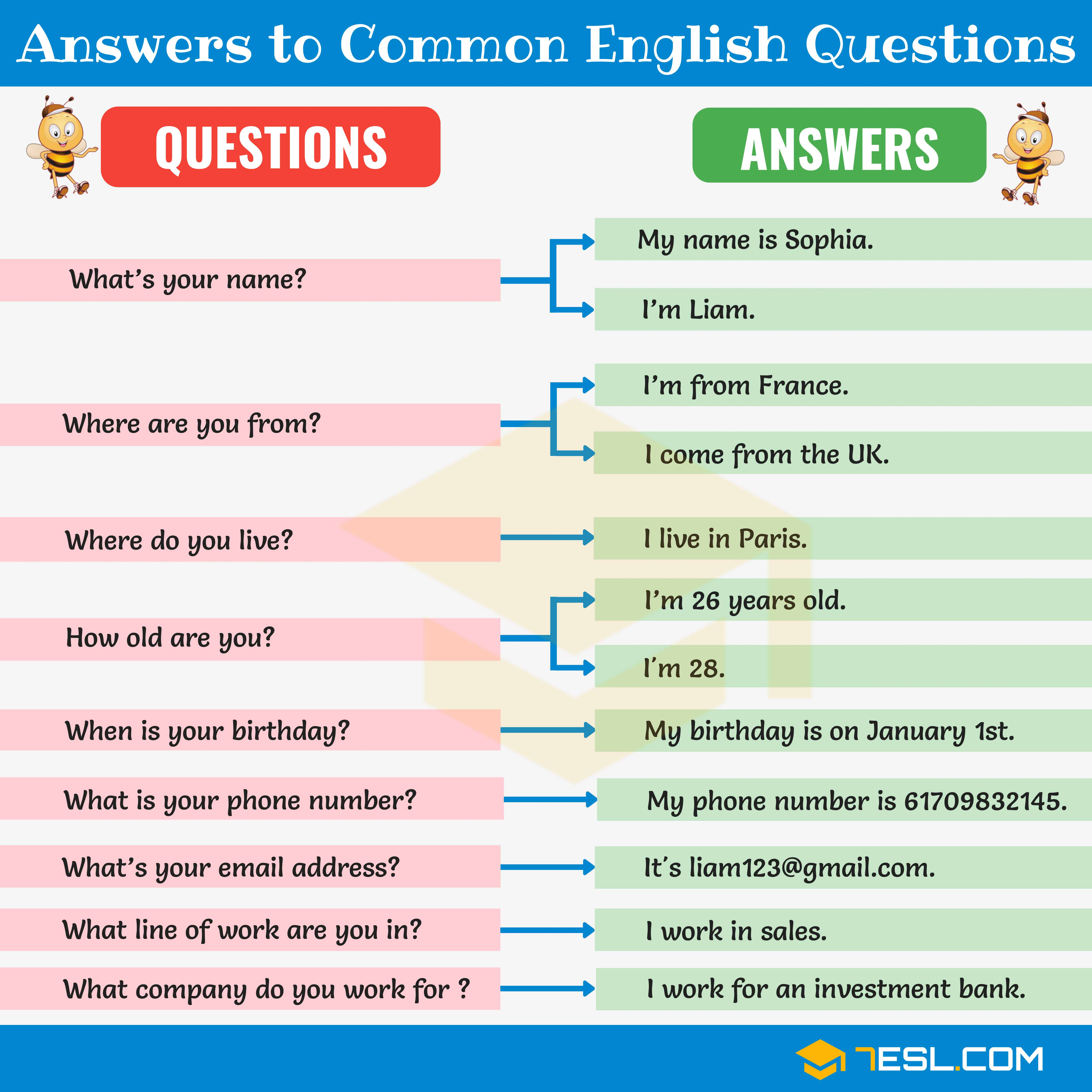200 Answers To Common English Questions