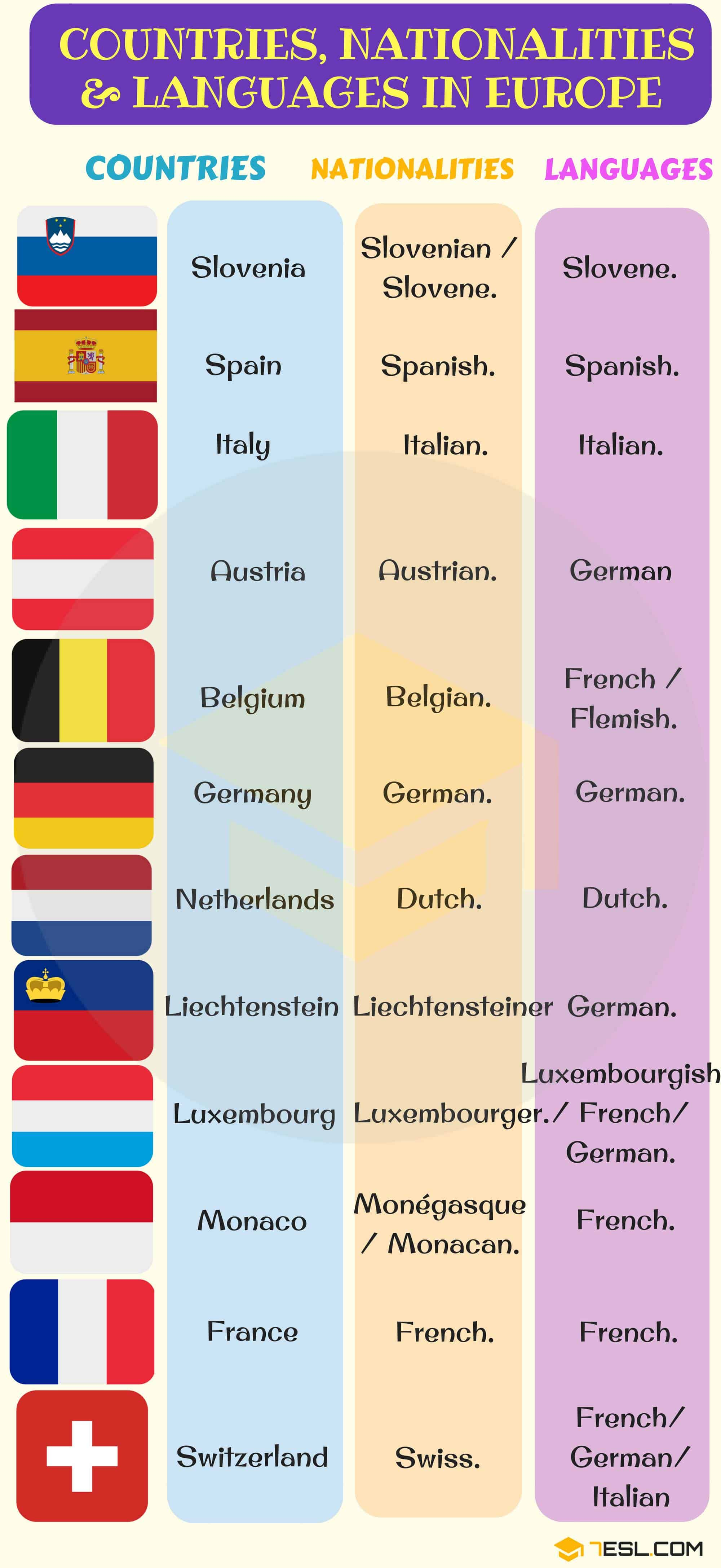 List Of Countries And Nationalities