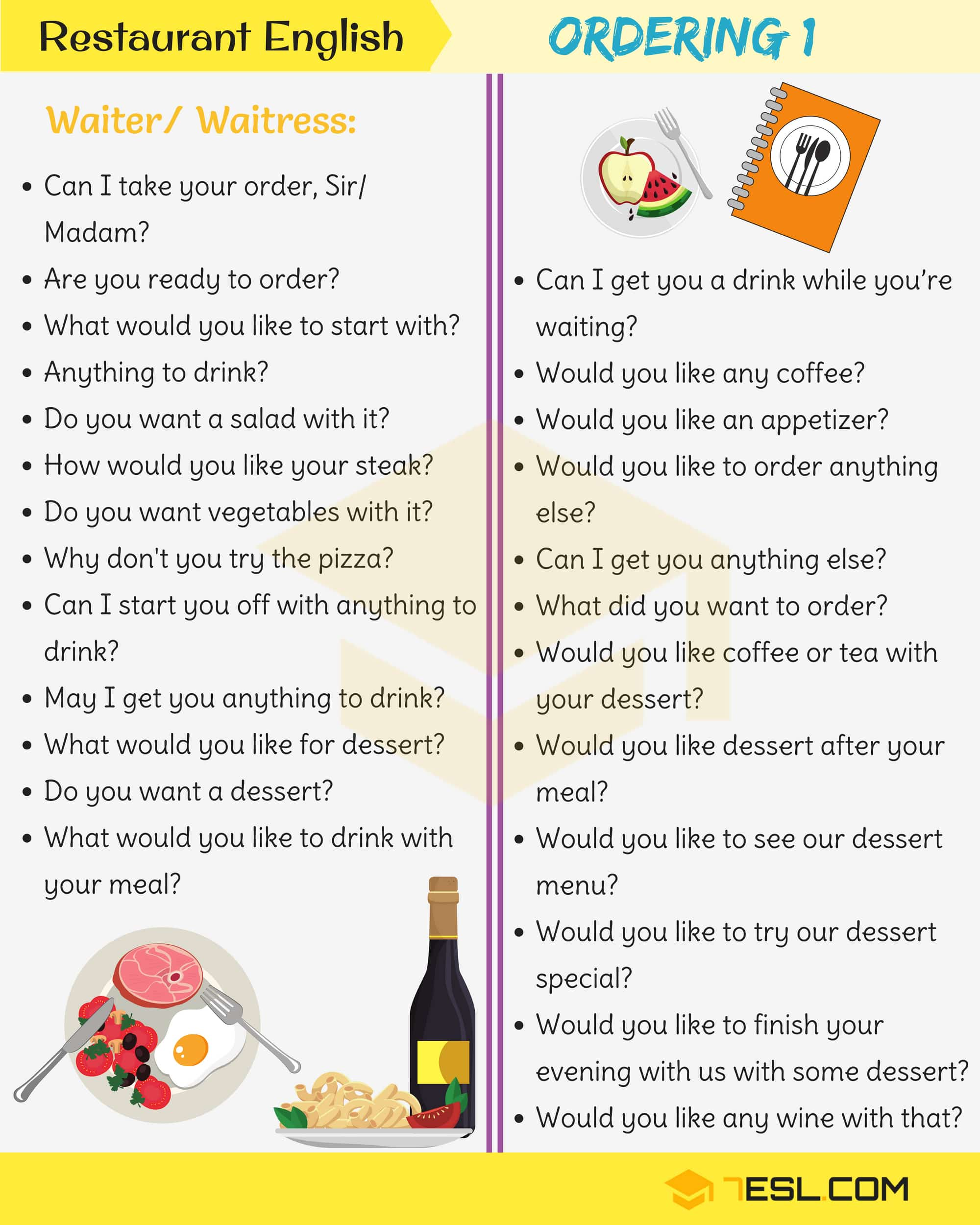 Restaurant English Useful Expressions Used At A