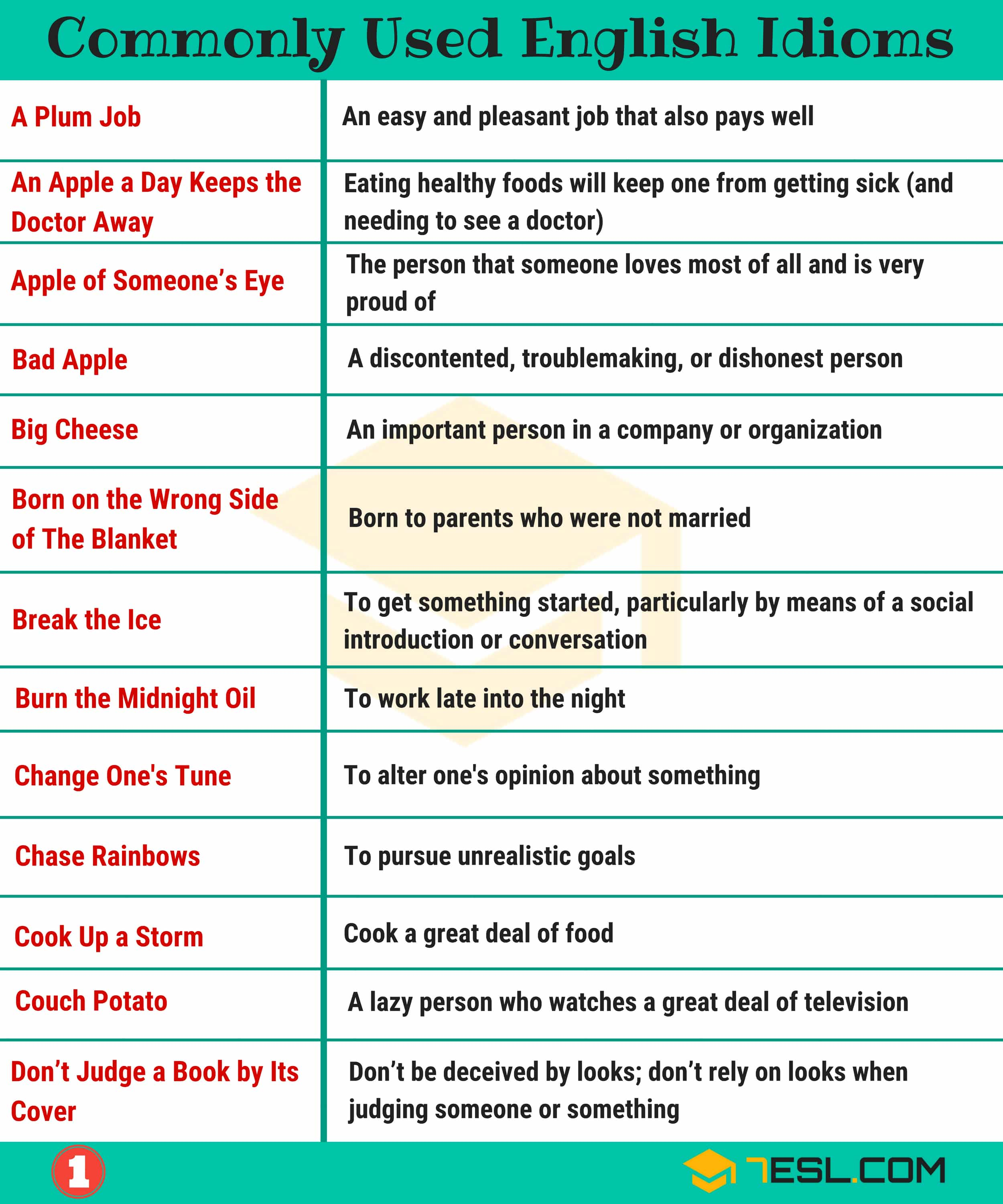 Common English Idioms And Their Meanings