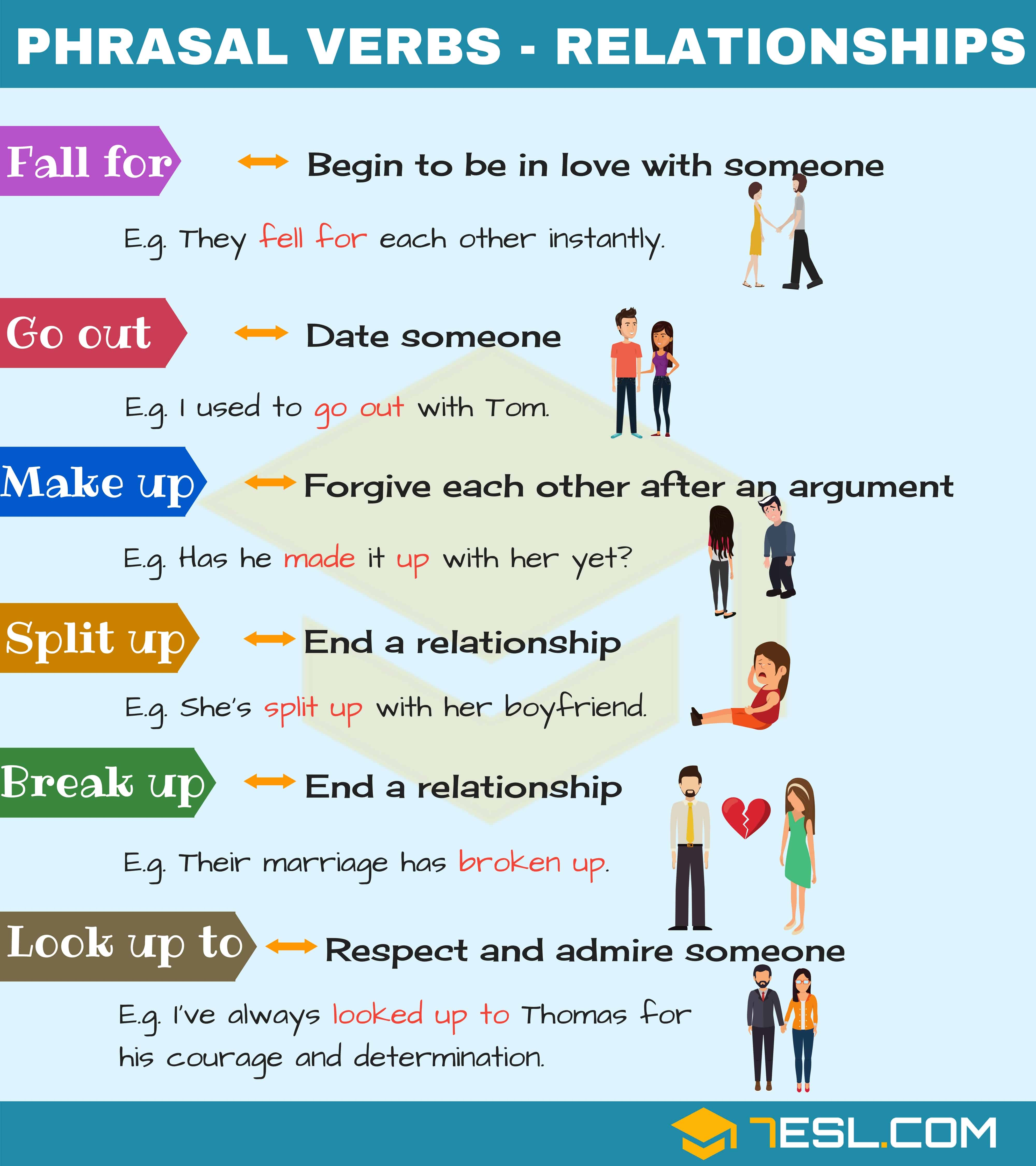 Common Phrasal Verbs In English And Their Meanings