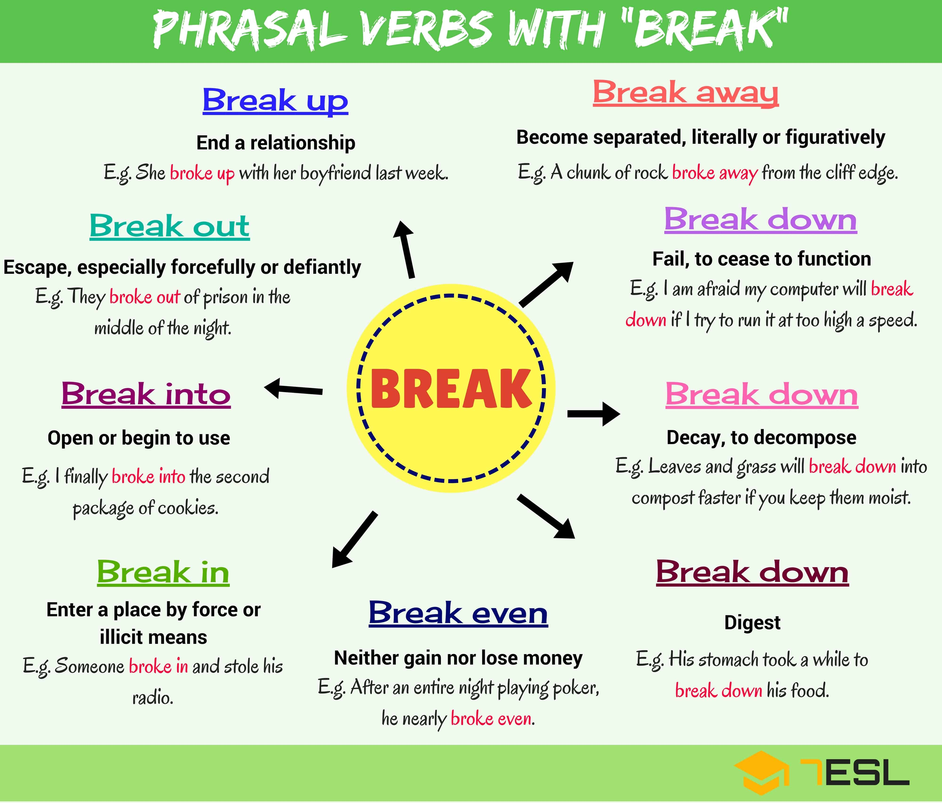 Common Phrasal Verbs List From A Z