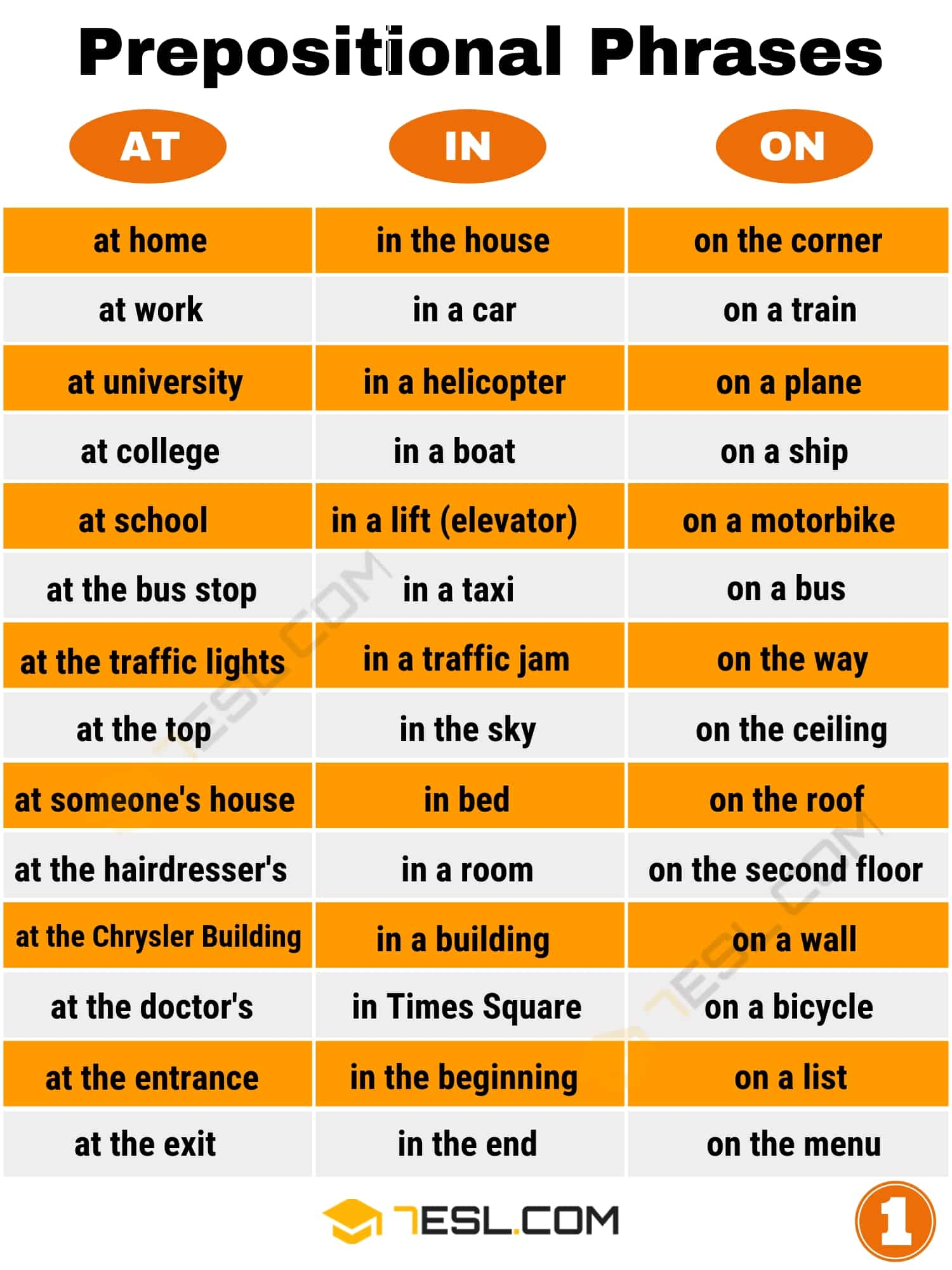 Preposition Definition Rules And Examples Of